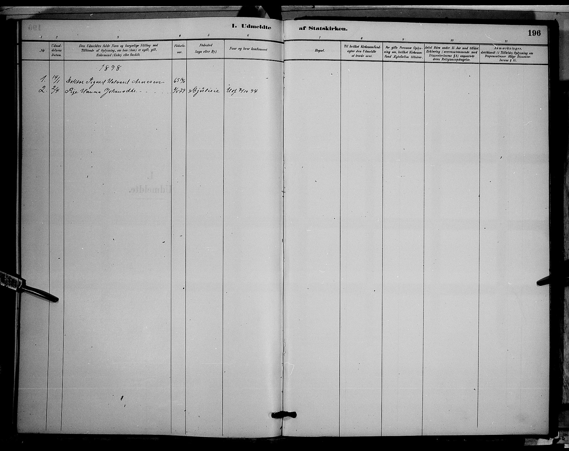 SAH, Søndre Land prestekontor, L/L0002: Klokkerbok nr. 2, 1884-1900, s. 196