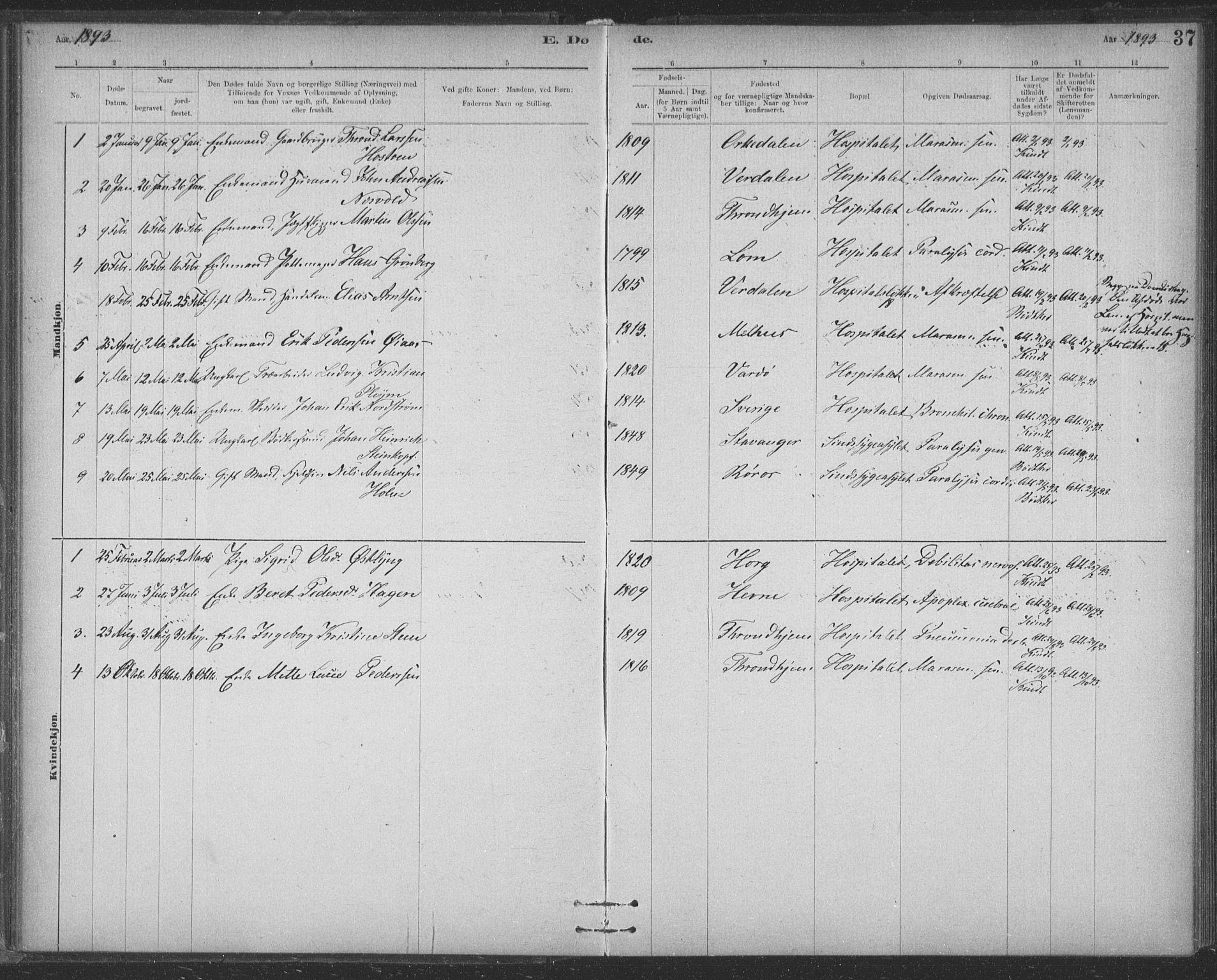 SAT, Ministerialprotokoller, klokkerbøker og fødselsregistre - Sør-Trøndelag, 623/L0470: Ministerialbok nr. 623A04, 1884-1938, s. 37