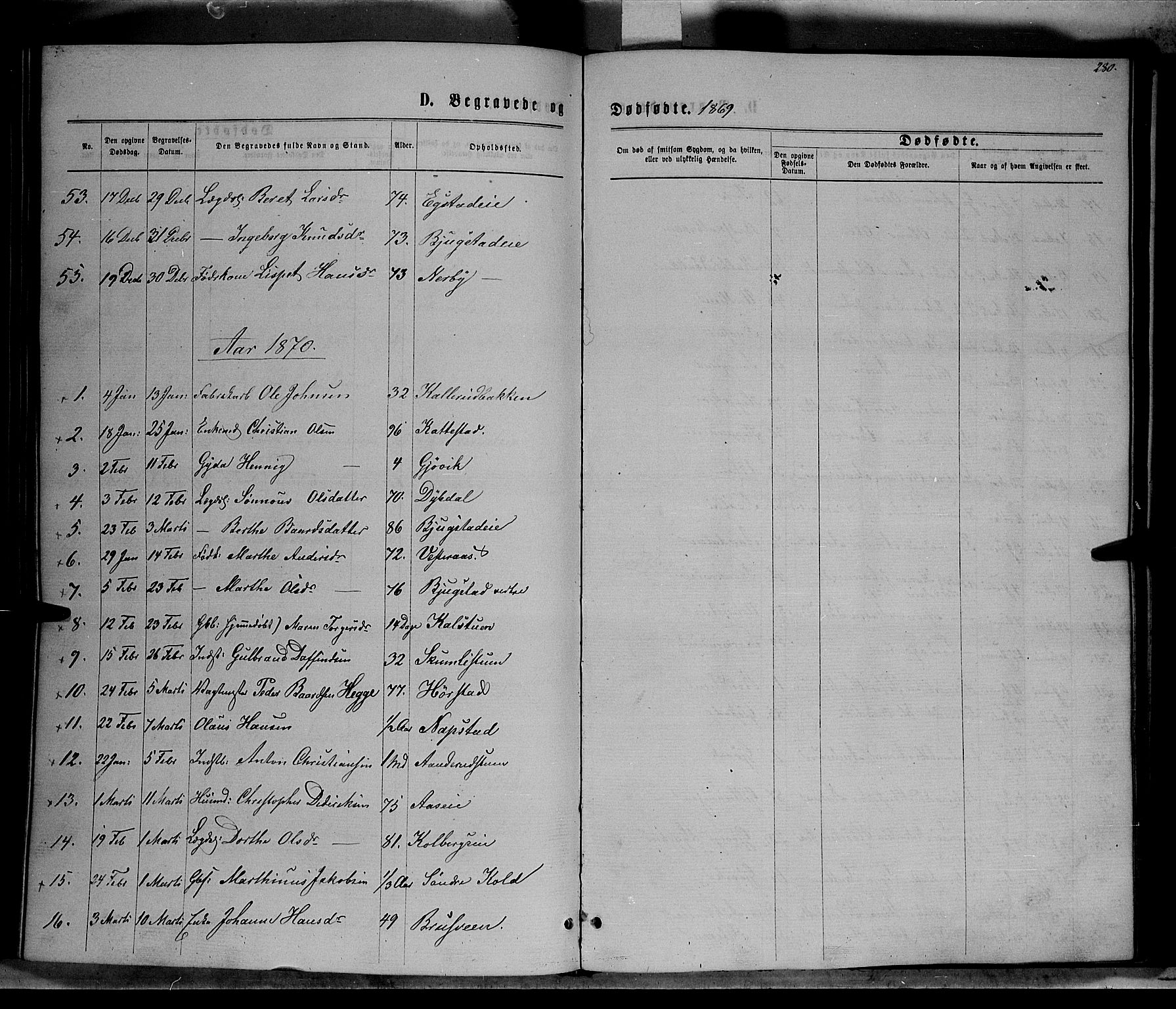 SAH, Vardal prestekontor, H/Ha/Hab/L0006: Klokkerbok nr. 6, 1869-1881, s. 280