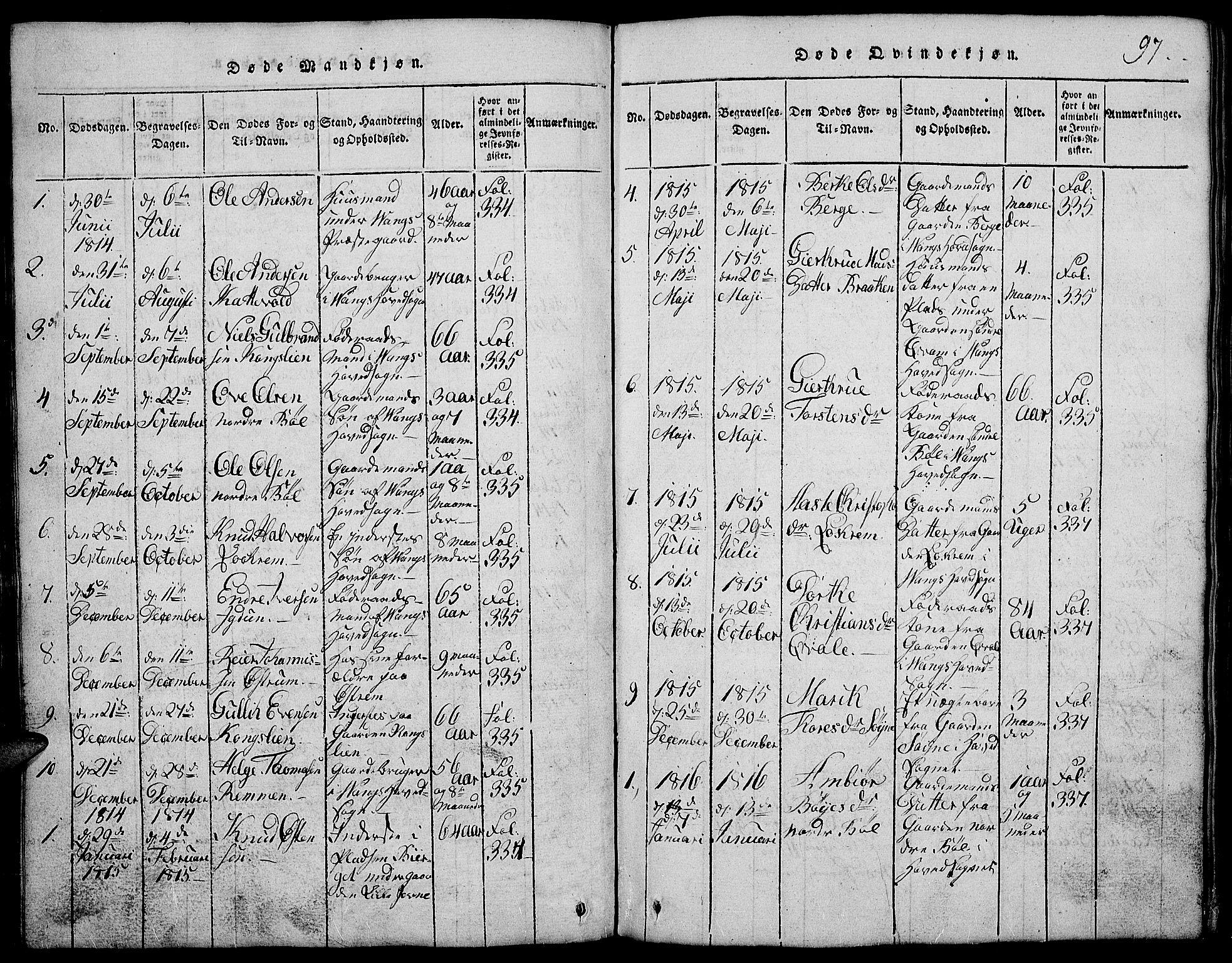 SAH, Vang prestekontor, Valdres, Klokkerbok nr. 2, 1814-1889, s. 97