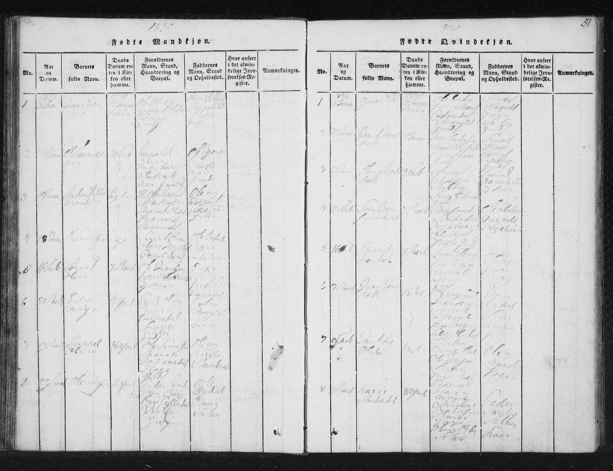 SAT, Ministerialprotokoller, klokkerbøker og fødselsregistre - Sør-Trøndelag, 689/L1037: Ministerialbok nr. 689A02, 1816-1842, s. 51