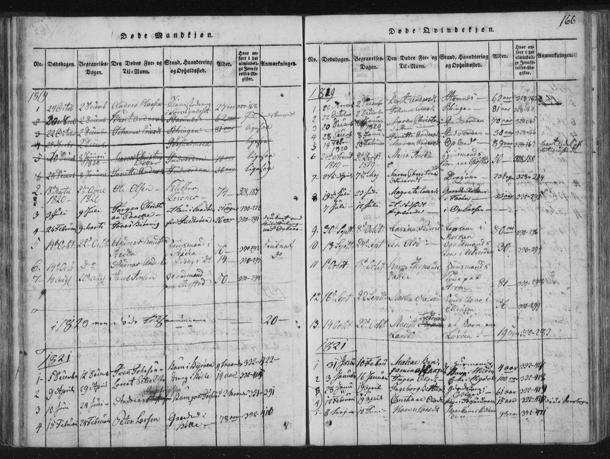 SAT, Ministerialprotokoller, klokkerbøker og fødselsregistre - Nord-Trøndelag, 773/L0609: Ministerialbok nr. 773A03 /3, 1815-1830, s. 166