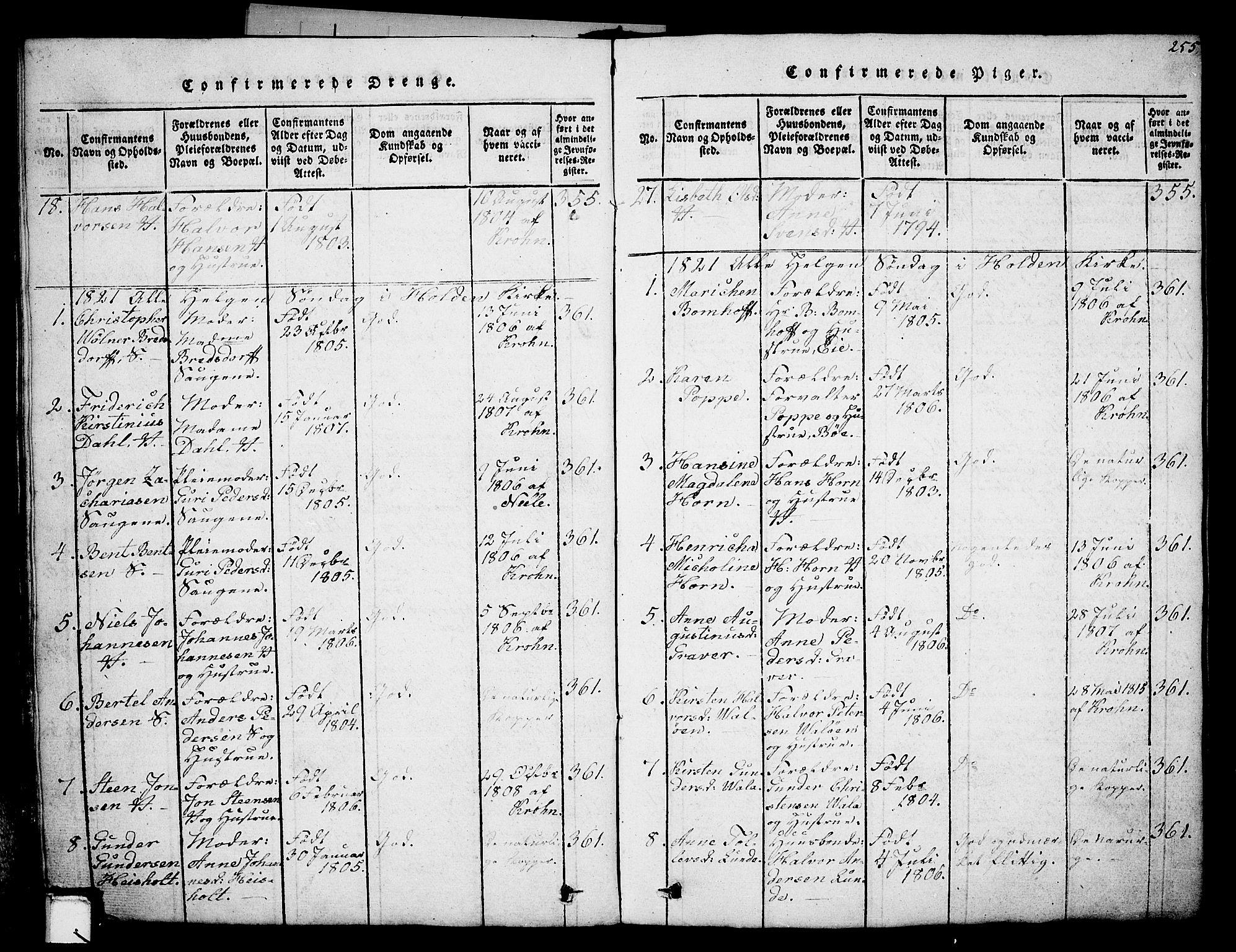 SAKO, Holla kirkebøker, G/Ga/L0001: Klokkerbok nr. I 1, 1814-1830, s. 255