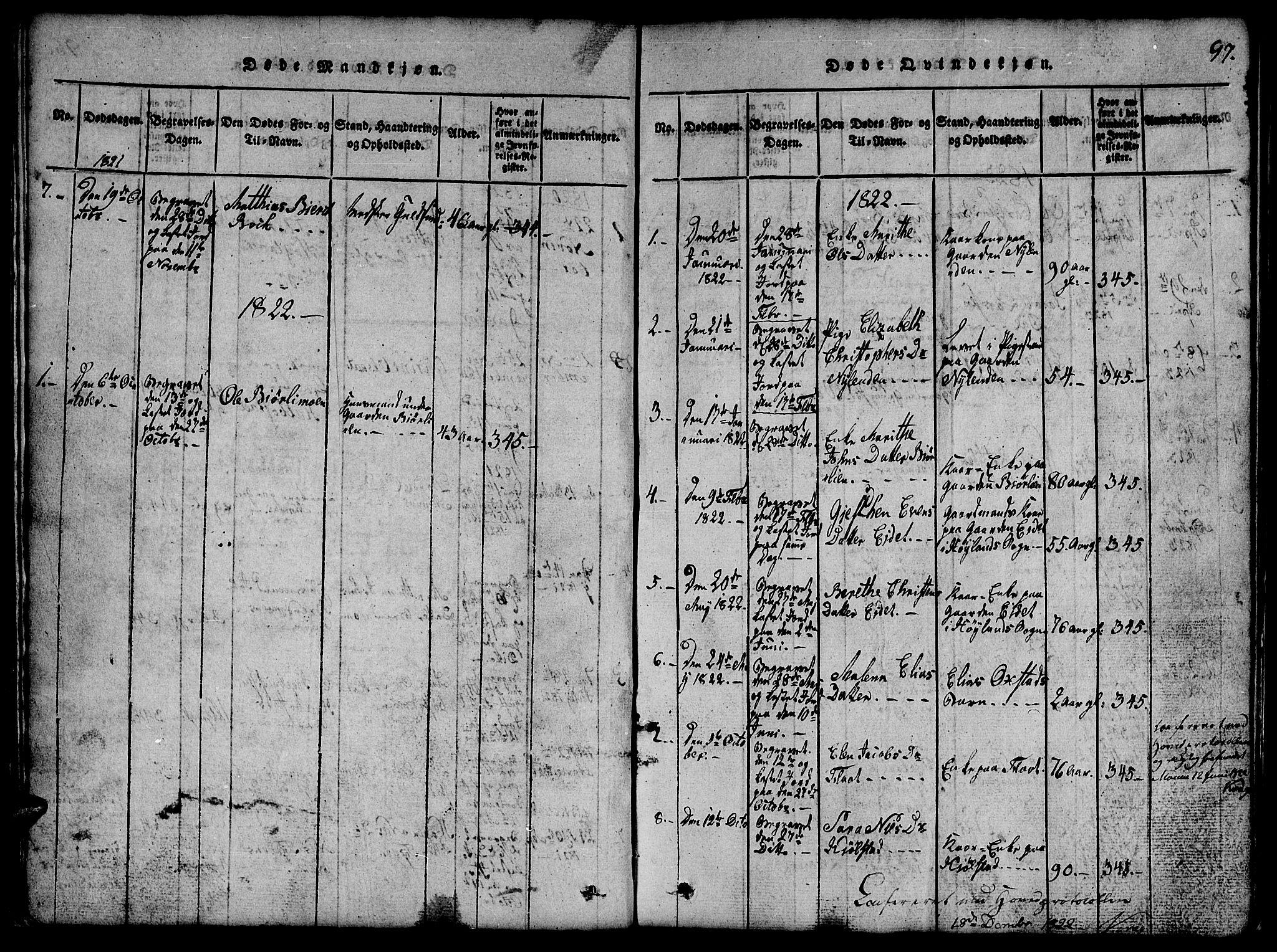 SAT, Ministerialprotokoller, klokkerbøker og fødselsregistre - Nord-Trøndelag, 765/L0562: Klokkerbok nr. 765C01, 1817-1851, s. 97