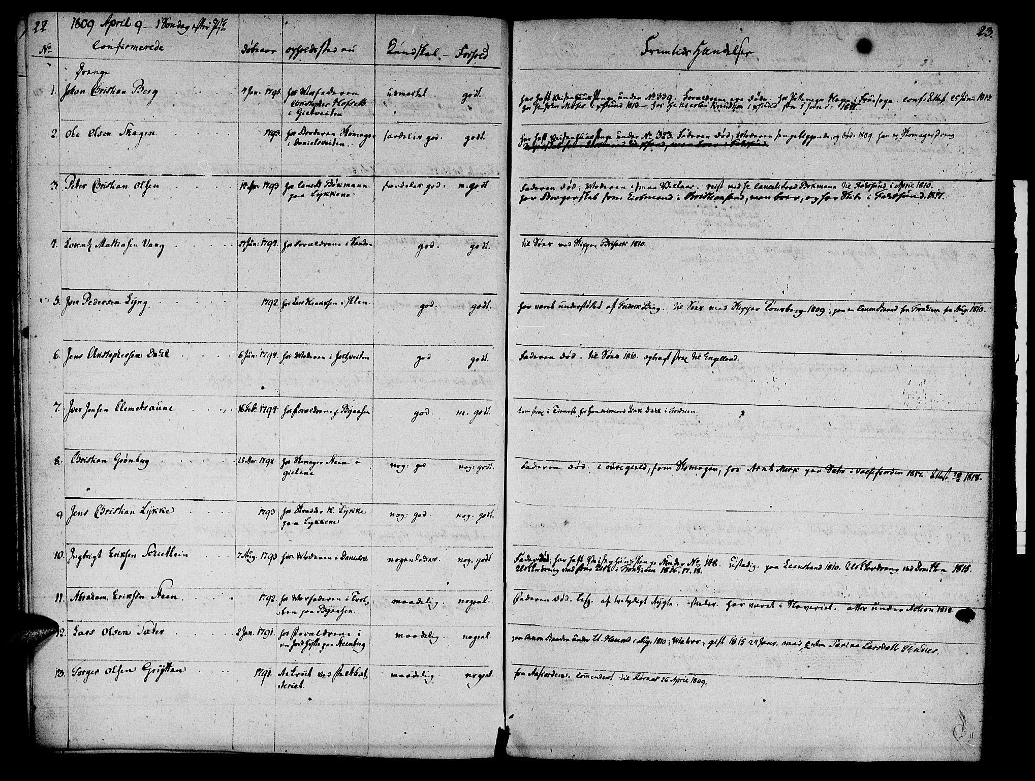 SAT, Ministerialprotokoller, klokkerbøker og fødselsregistre - Sør-Trøndelag, 601/L0069: Residerende kapellans bok nr. 601B02, 1807-1836, s. 22-23
