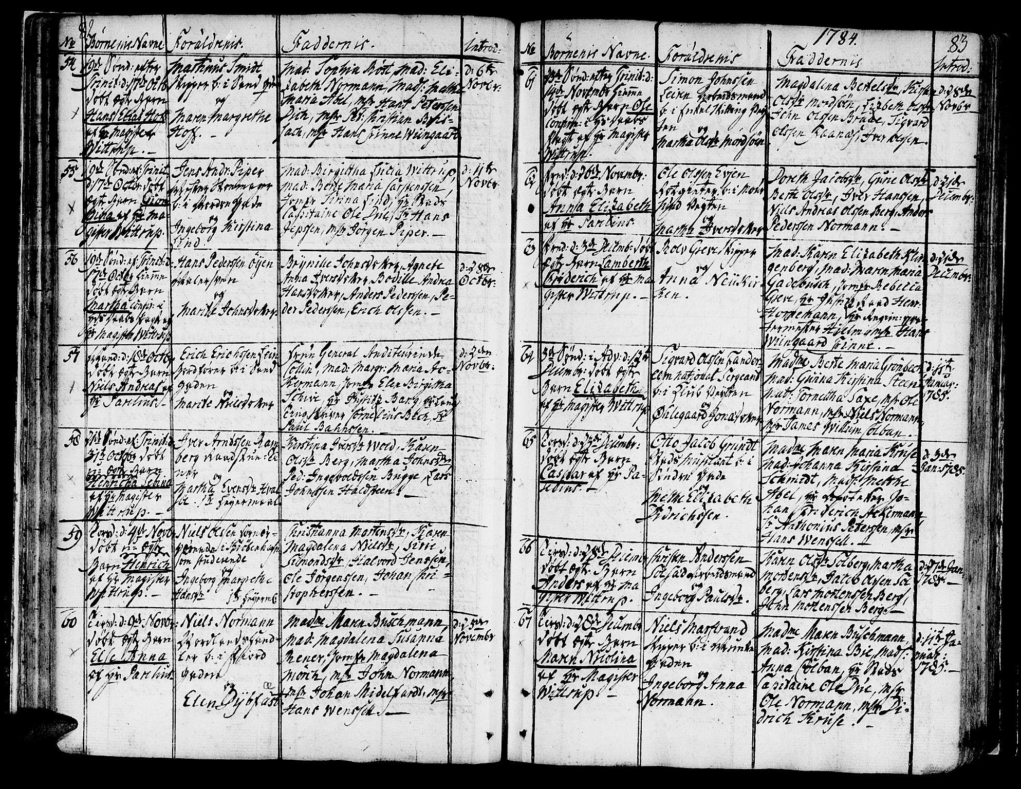 SAT, Ministerialprotokoller, klokkerbøker og fødselsregistre - Sør-Trøndelag, 602/L0104: Ministerialbok nr. 602A02, 1774-1814, s. 82-83