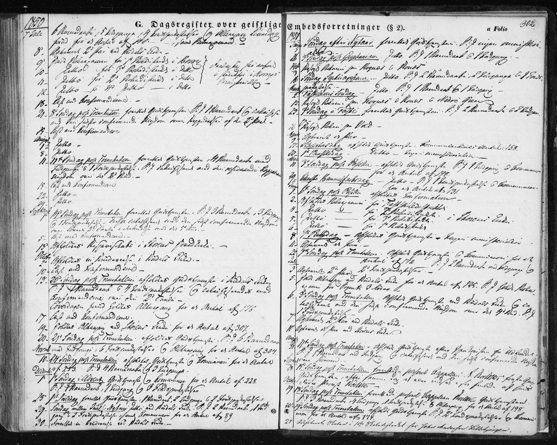 SAT, Ministerialprotokoller, klokkerbøker og fødselsregistre - Sør-Trøndelag, 687/L1000: Ministerialbok nr. 687A06, 1848-1869, s. 302
