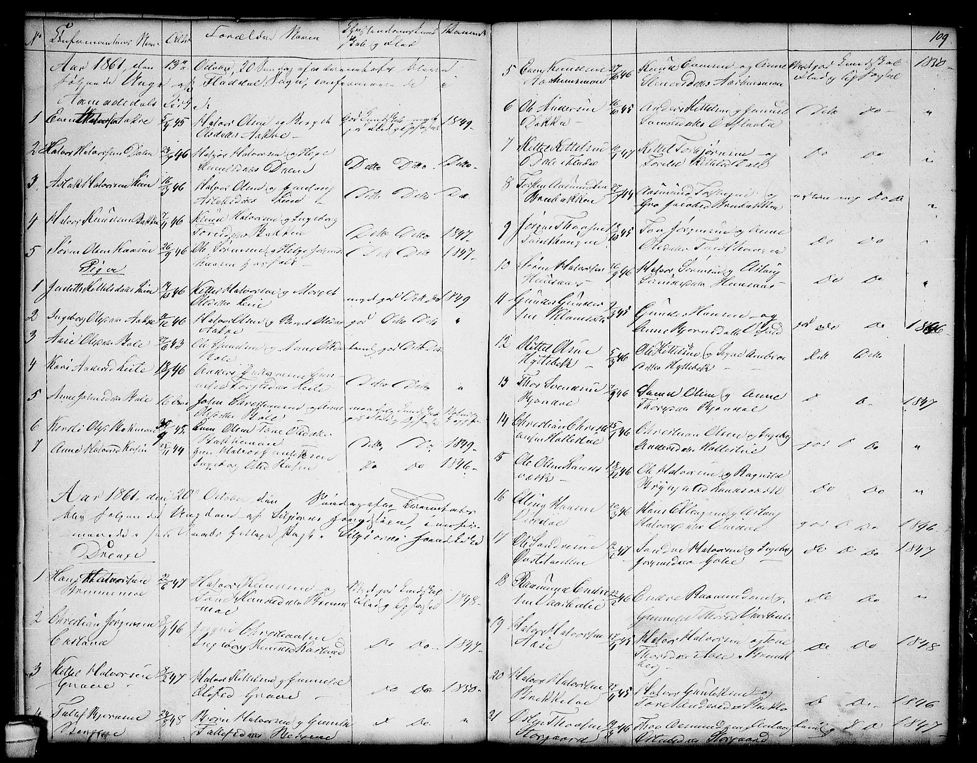 SAKO, Seljord kirkebøker, G/Ga/L0002: Klokkerbok nr. I 2, 1838-1866, s. 109