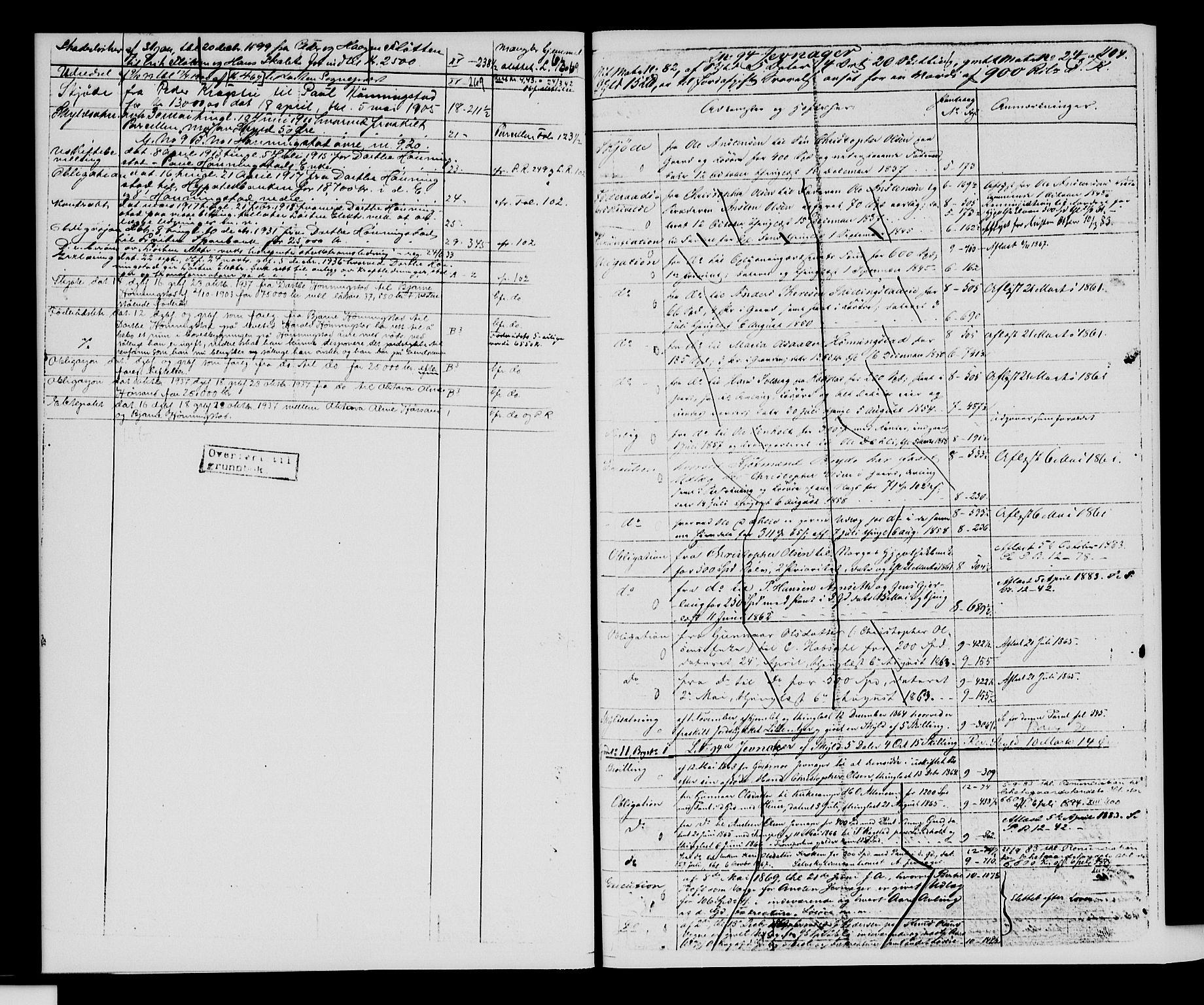 SAH, Sør-Hedmark sorenskriveri, H/Ha/Hac/Hacc/L0001: Panteregister nr. 3.1, 1855-1943, s. 104