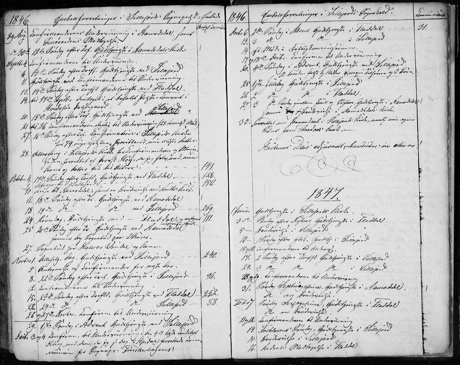 SAKO, Seljord kirkebøker, F/Fa/L0011: Ministerialbok nr. I 11, 1831-1849