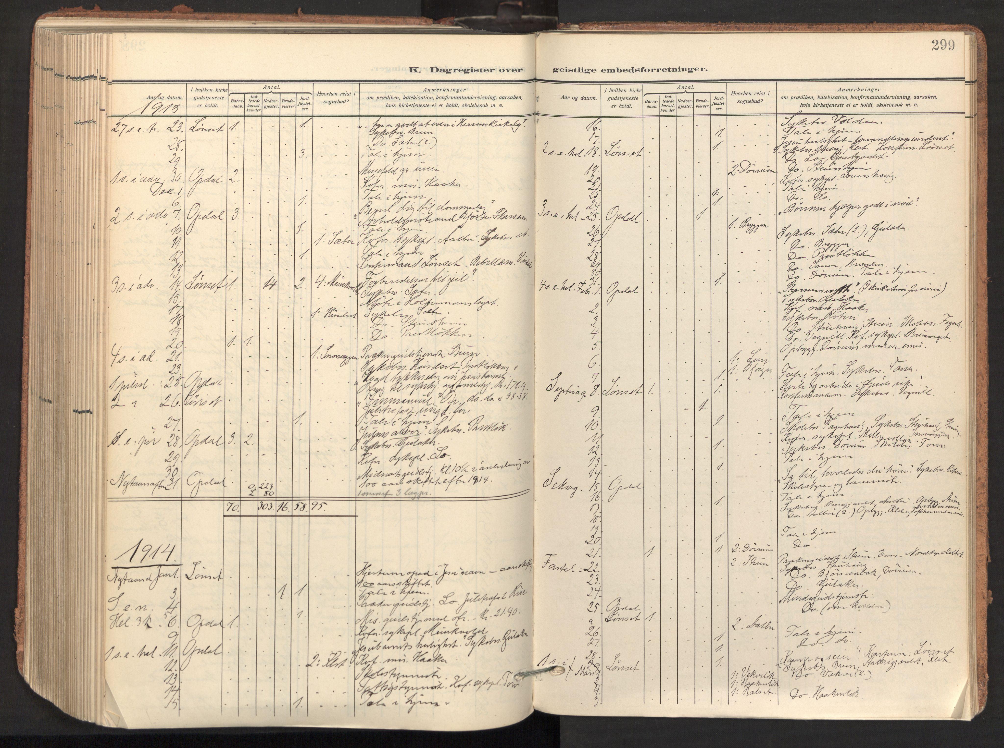 SAT, Ministerialprotokoller, klokkerbøker og fødselsregistre - Sør-Trøndelag, 678/L0909: Ministerialbok nr. 678A17, 1912-1930, s. 299