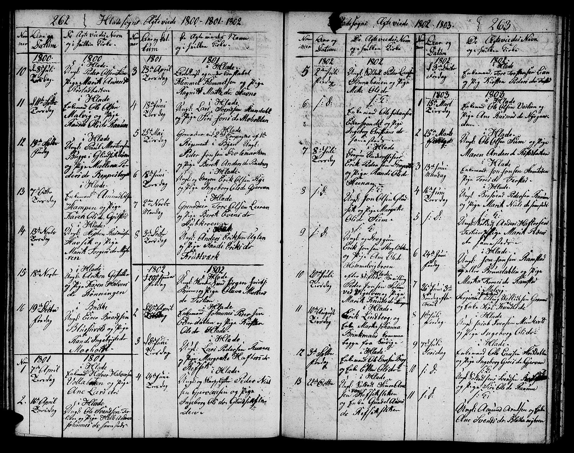 SAT, Ministerialprotokoller, klokkerbøker og fødselsregistre - Sør-Trøndelag, 606/L0306: Klokkerbok nr. 606C02, 1797-1829, s. 262-263