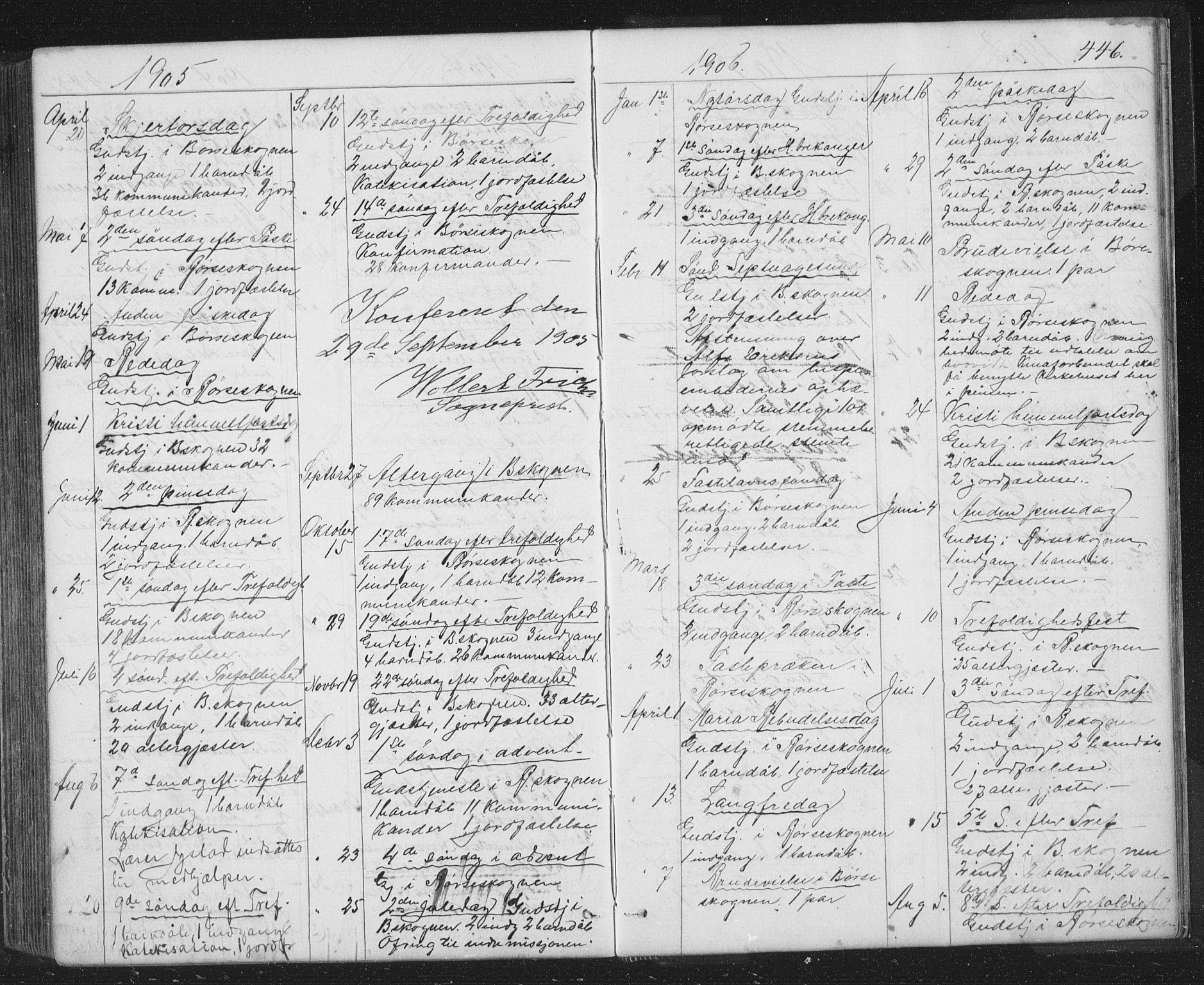 SAT, Ministerialprotokoller, klokkerbøker og fødselsregistre - Sør-Trøndelag, 667/L0798: Klokkerbok nr. 667C03, 1867-1929, s. 446