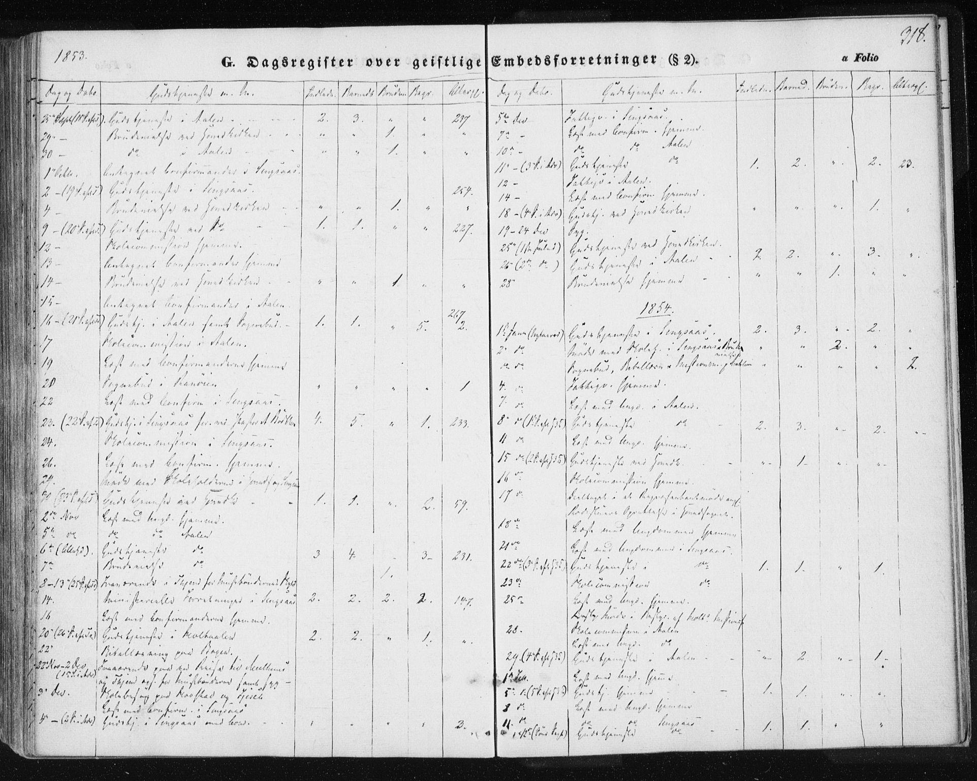 SAT, Ministerialprotokoller, klokkerbøker og fødselsregistre - Sør-Trøndelag, 685/L0963: Ministerialbok nr. 685A06 /1, 1846-1859, s. 318