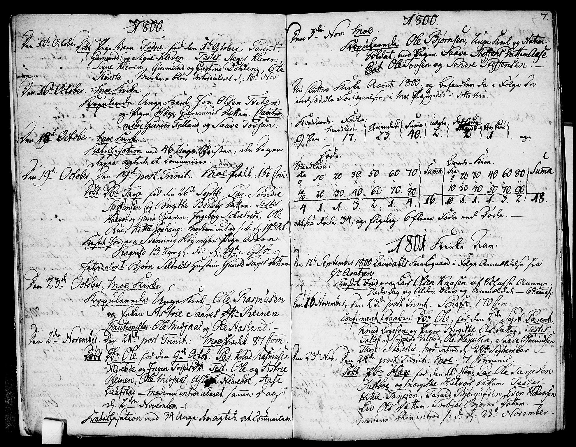 SAKO, Mo kirkebøker, F/Fa/L0003: Ministerialbok nr. I 3, 1800-1814, s. 7