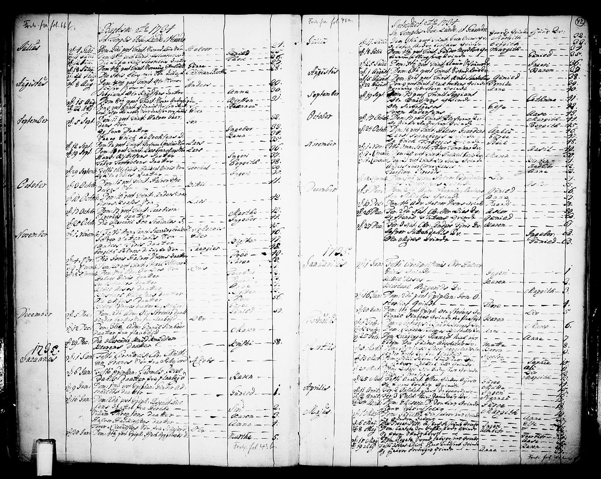 SAKO, Bø kirkebøker, F/Fa/L0003: Ministerialbok nr. 3, 1733-1748, s. 42
