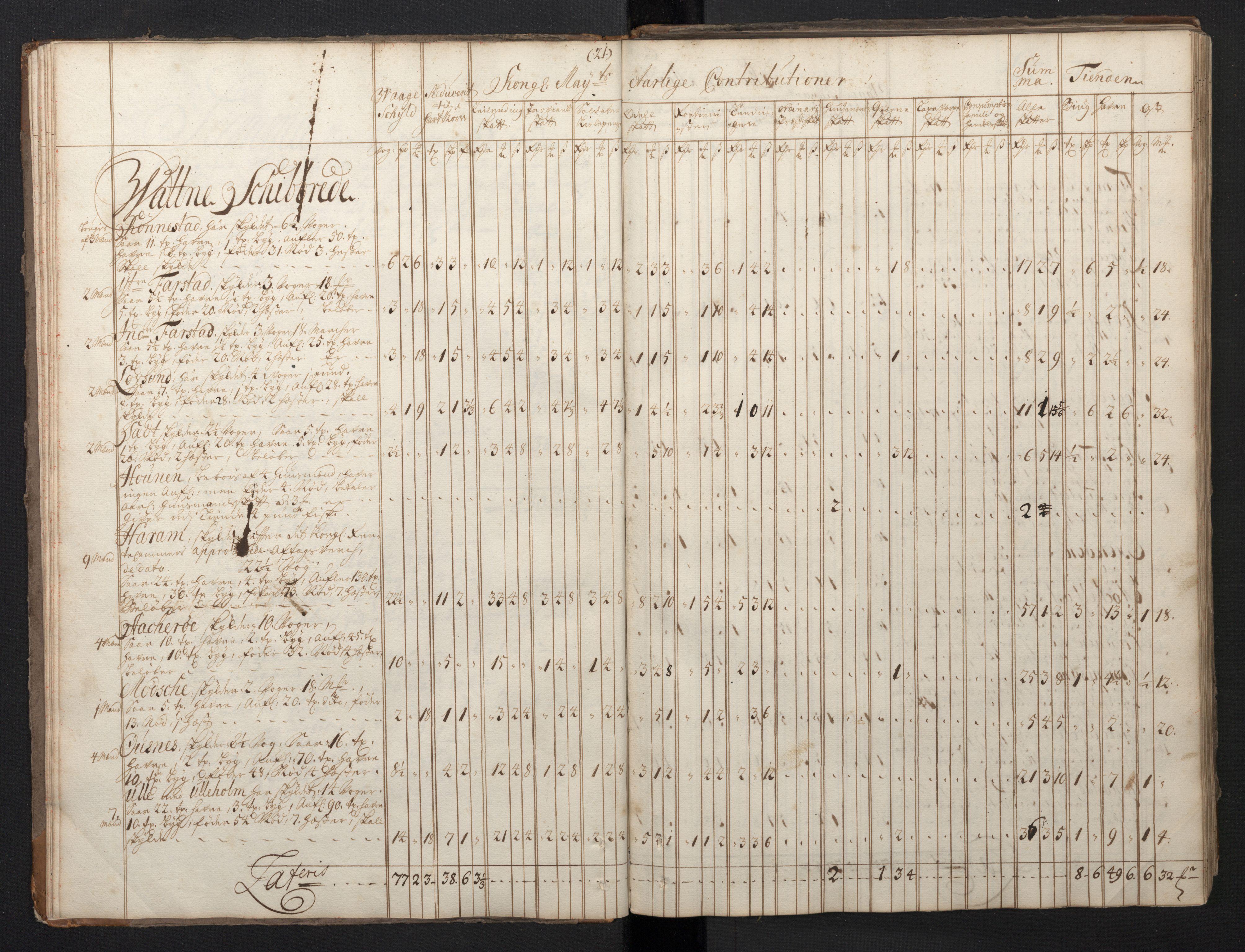 RA, Rentekammeret inntil 1814, Realistisk ordnet avdeling, N/Nb/Nbf/L0149: Sunnmøre, prøvematrikkel, 1714, s. 20b-21a