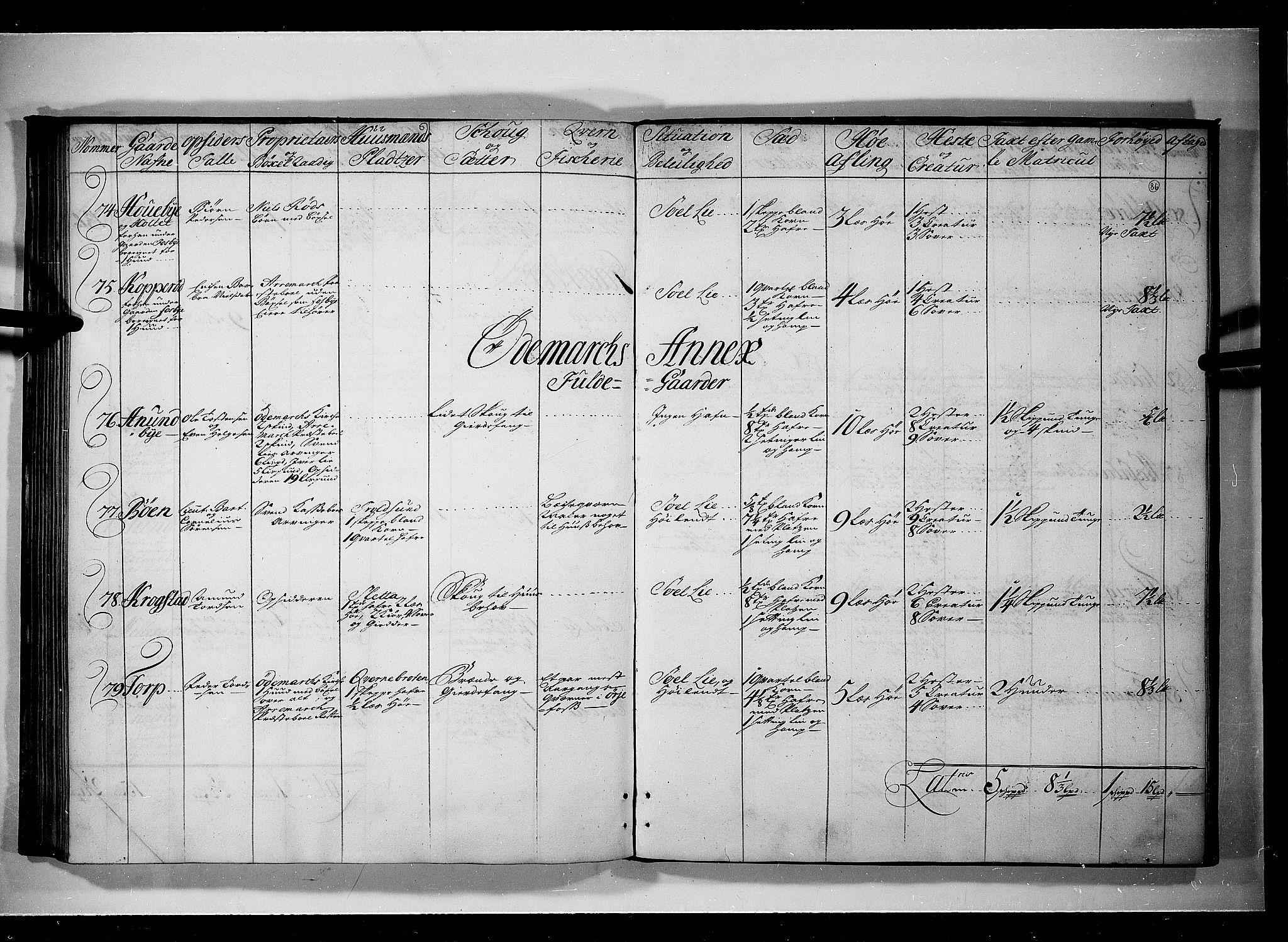 RA, Rentekammeret inntil 1814, Realistisk ordnet avdeling, N/Nb/Nbf/L0097: Idd og Marker eksaminasjonsprotokoll, 1723, s. 85b-86a
