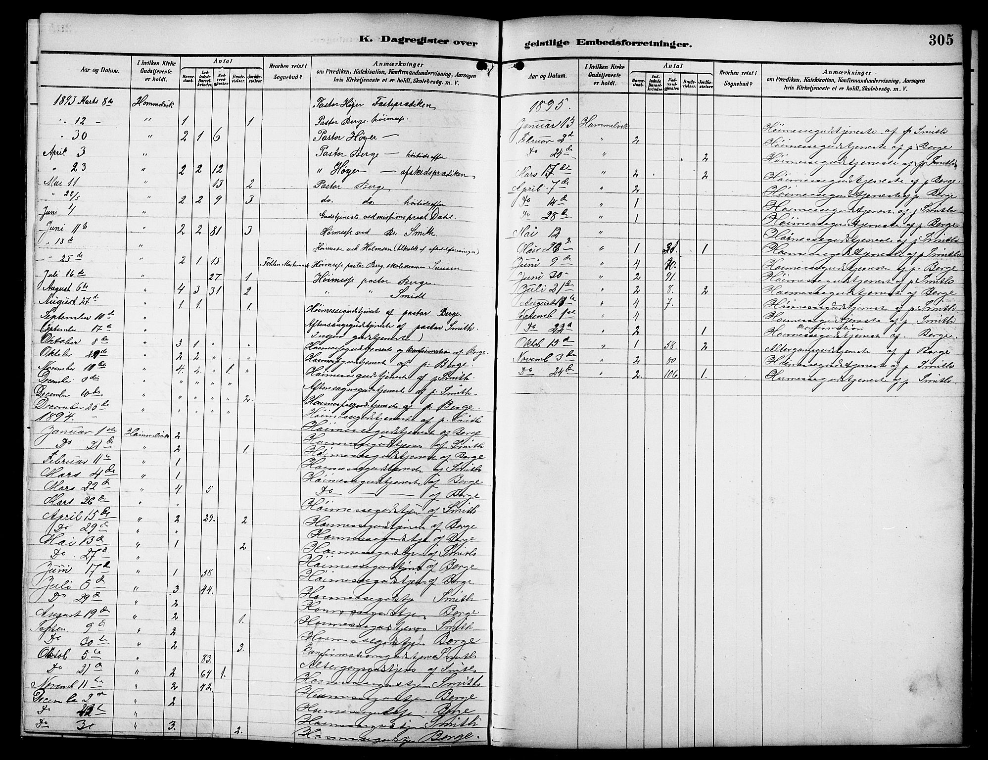 SAT, Ministerialprotokoller, klokkerbøker og fødselsregistre - Sør-Trøndelag, 617/L0431: Klokkerbok nr. 617C01, 1889-1910, s. 305