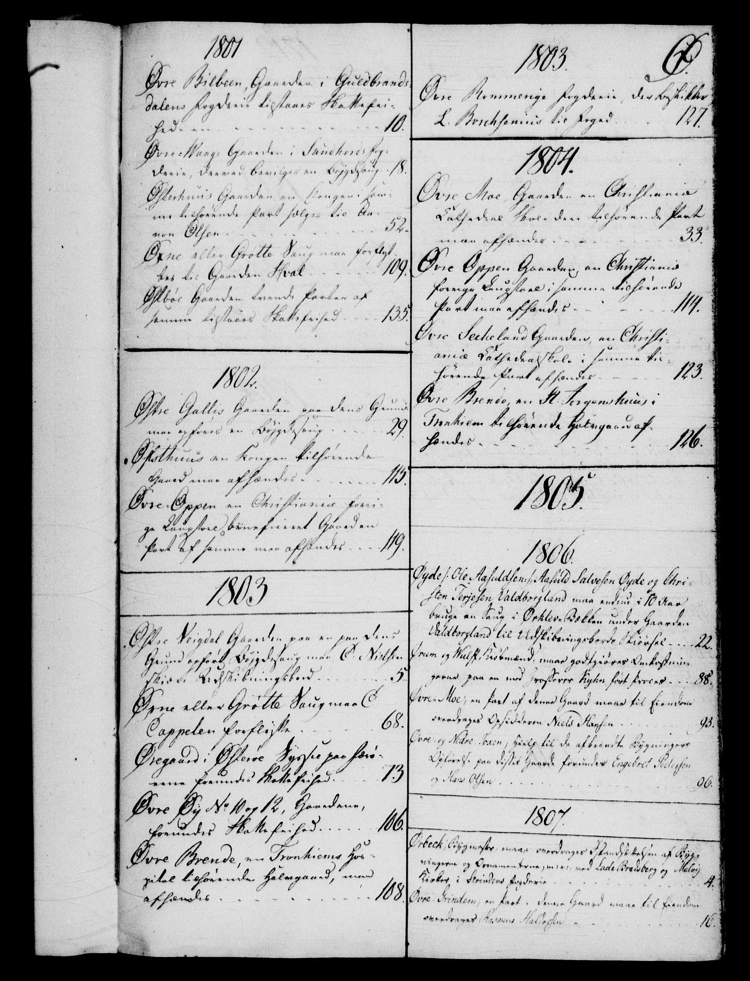 RA, Rentekammeret, Kammerkanselliet, G/Gf/Gfb/L0016: Register til norske relasjons- og resolusjonsprotokoller (merket RK 52.111), 1801-1814, s. 188
