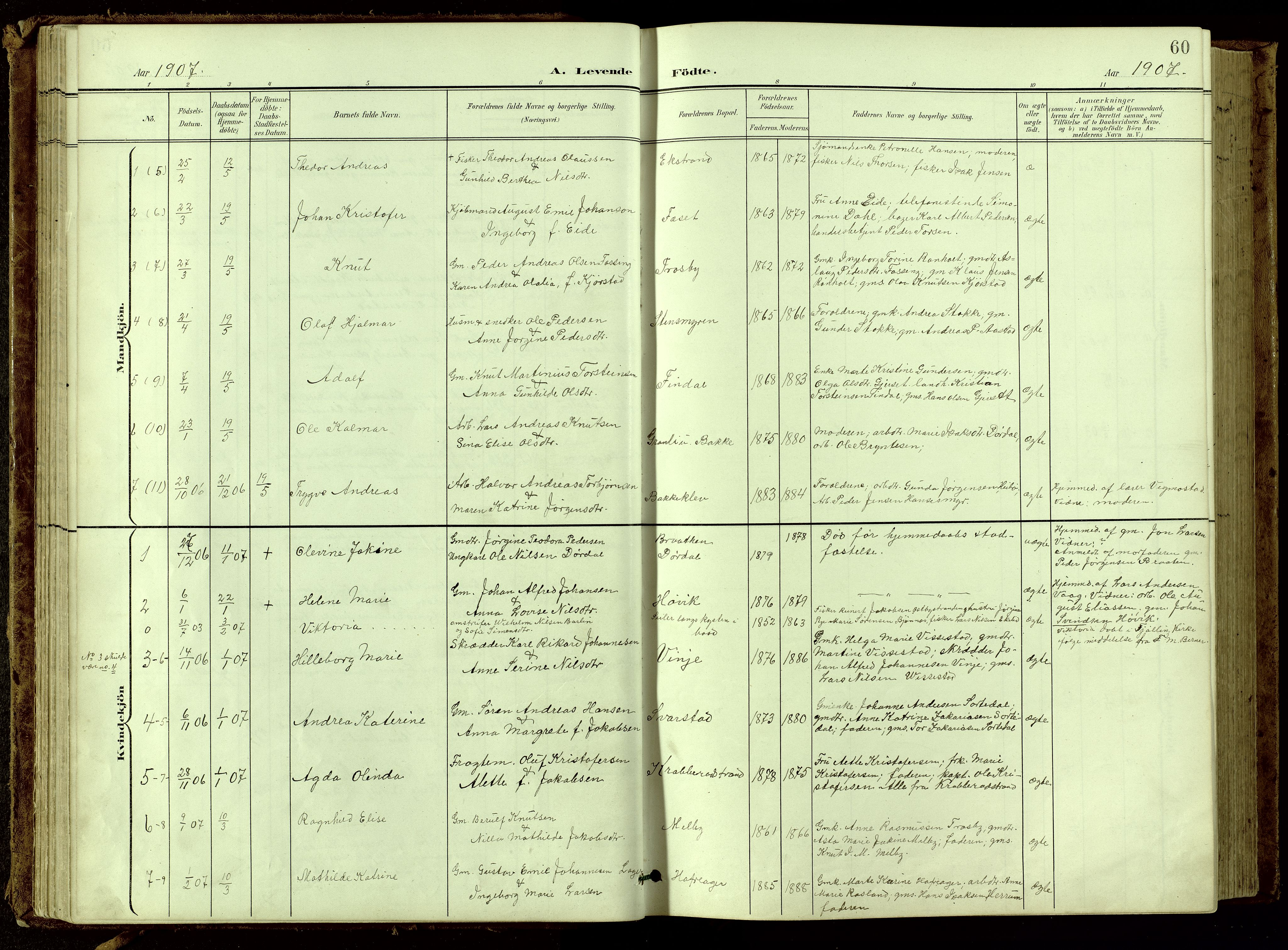 SAKO, Bamble kirkebøker, G/Ga/L0010: Klokkerbok nr. I 10, 1901-1919, s. 60