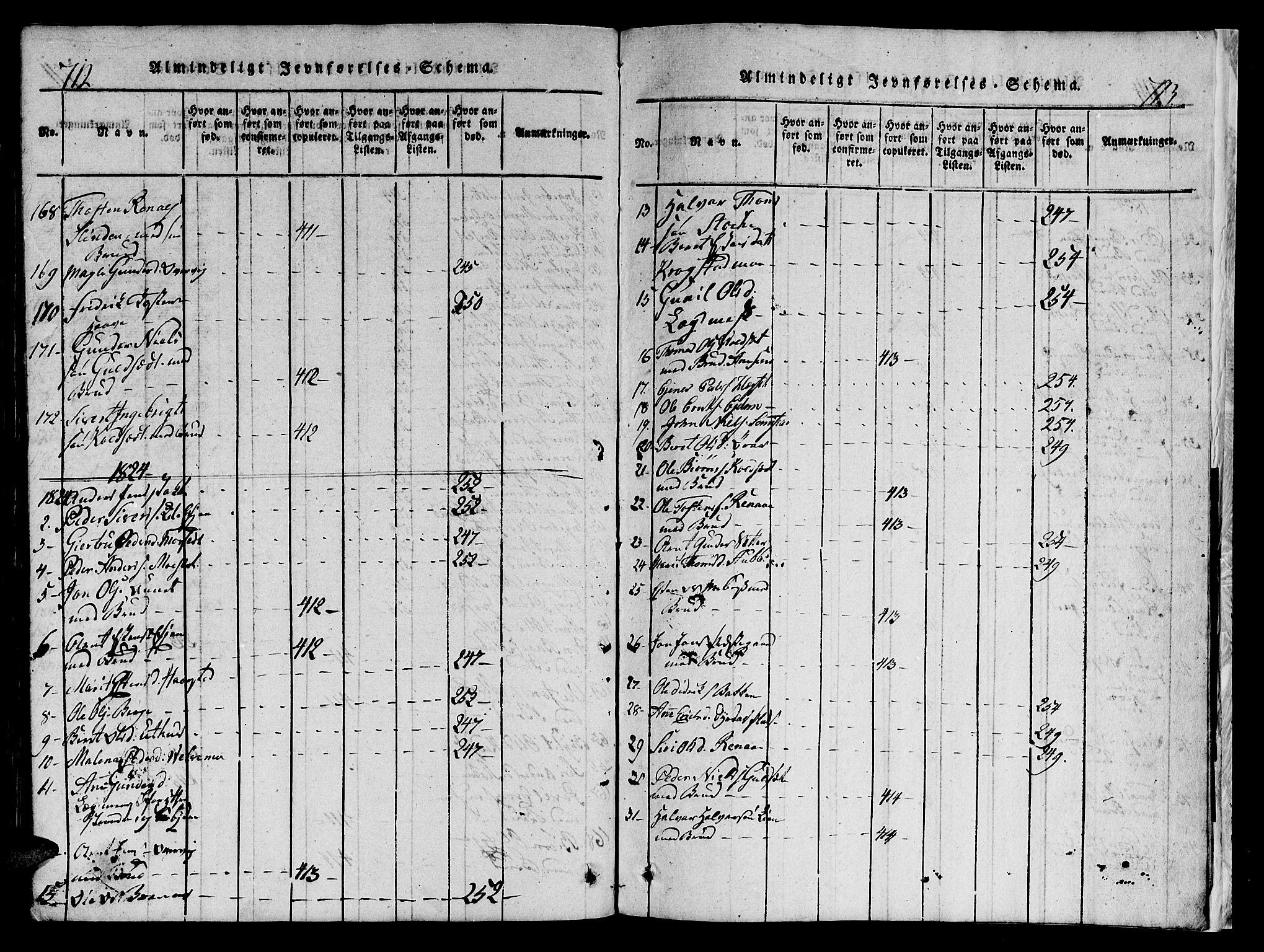 SAT, Ministerialprotokoller, klokkerbøker og fødselsregistre - Sør-Trøndelag, 695/L1152: Klokkerbok nr. 695C03, 1816-1831, s. 712-713