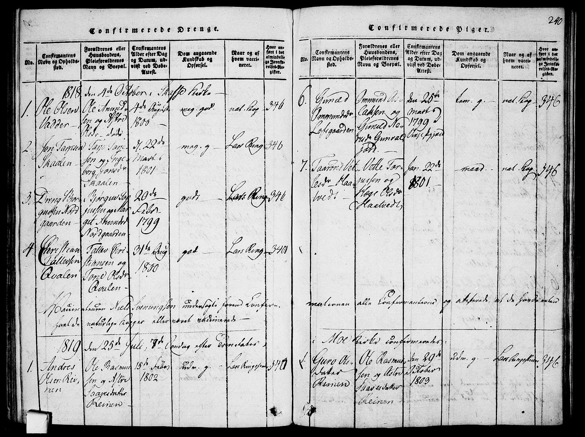 SAKO, Mo kirkebøker, F/Fa/L0004: Ministerialbok nr. I 4, 1814-1844, s. 240
