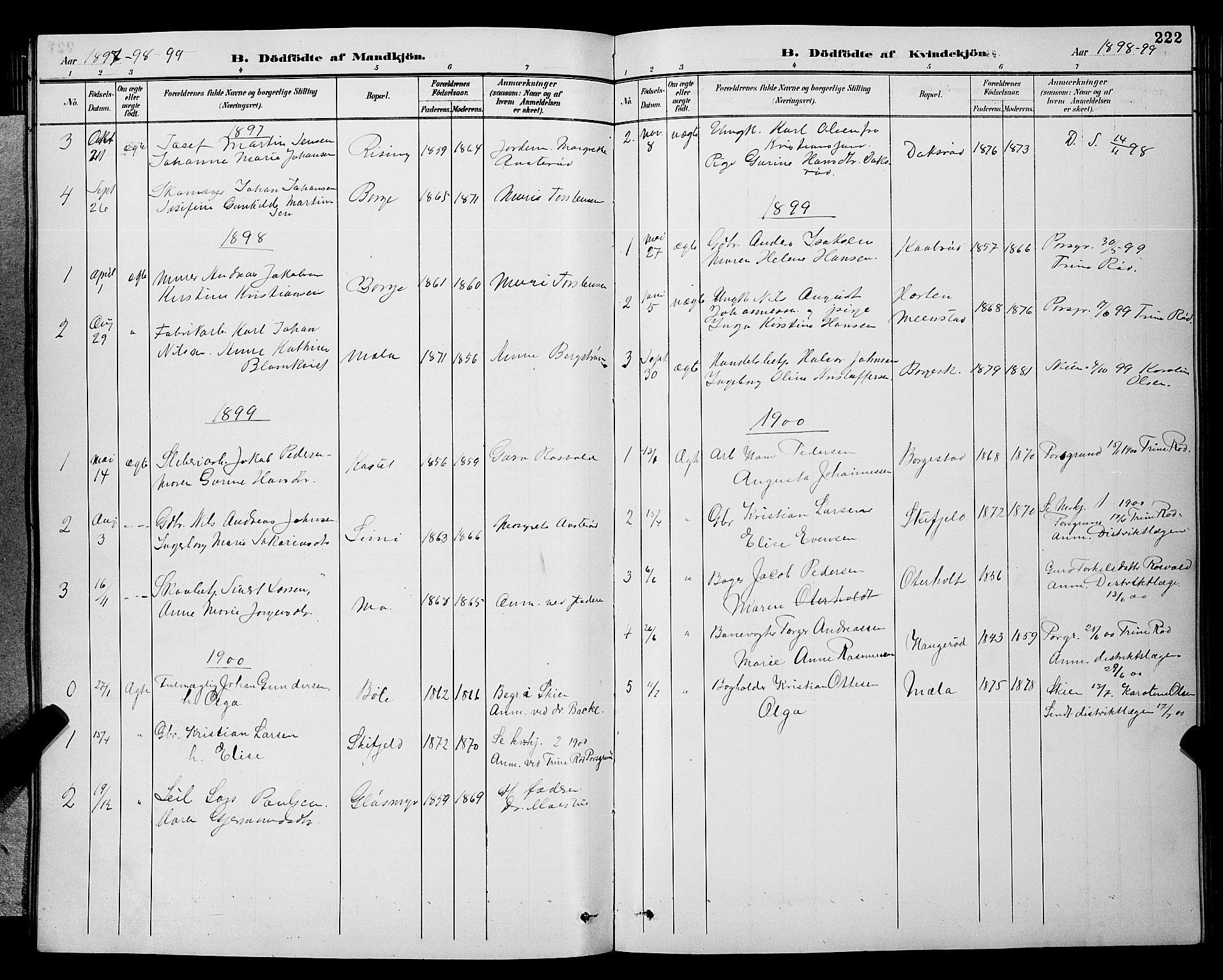 SAKO, Gjerpen kirkebøker, G/Ga/L0002: Klokkerbok nr. I 2, 1883-1900, s. 222