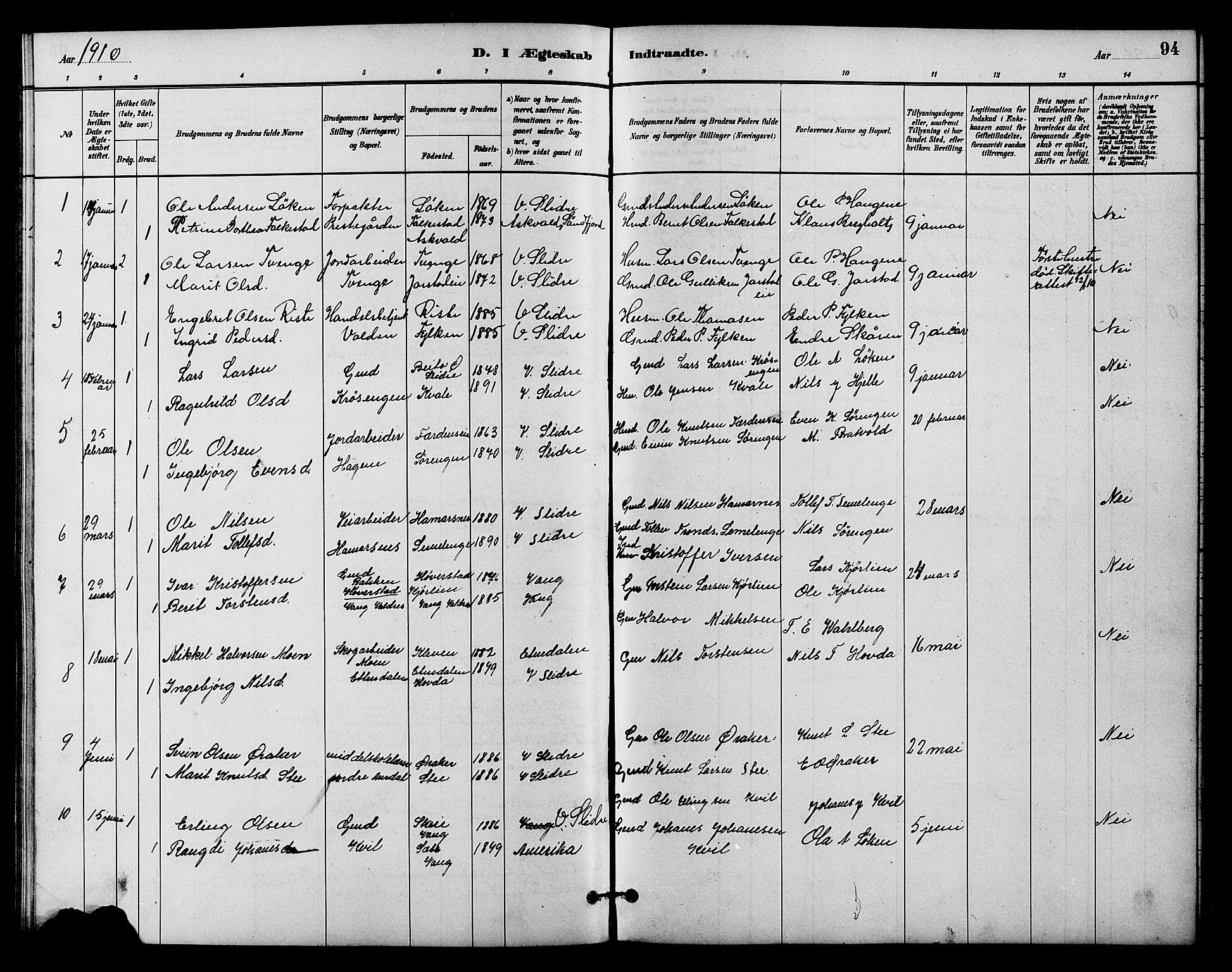 SAH, Vestre Slidre prestekontor, Klokkerbok nr. 4, 1881-1912, s. 94