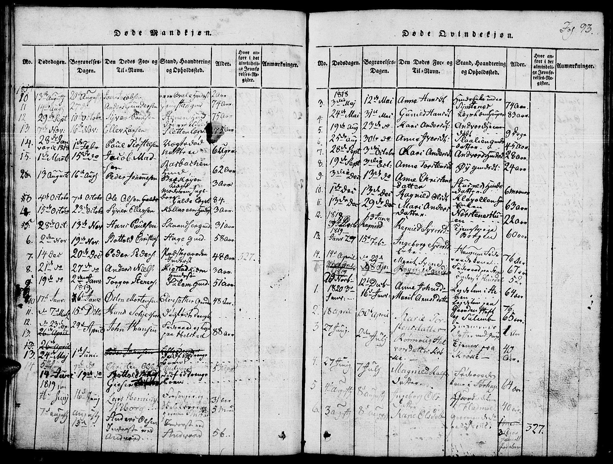 SAH, Lom prestekontor, L/L0001: Klokkerbok nr. 1, 1815-1836, s. 93