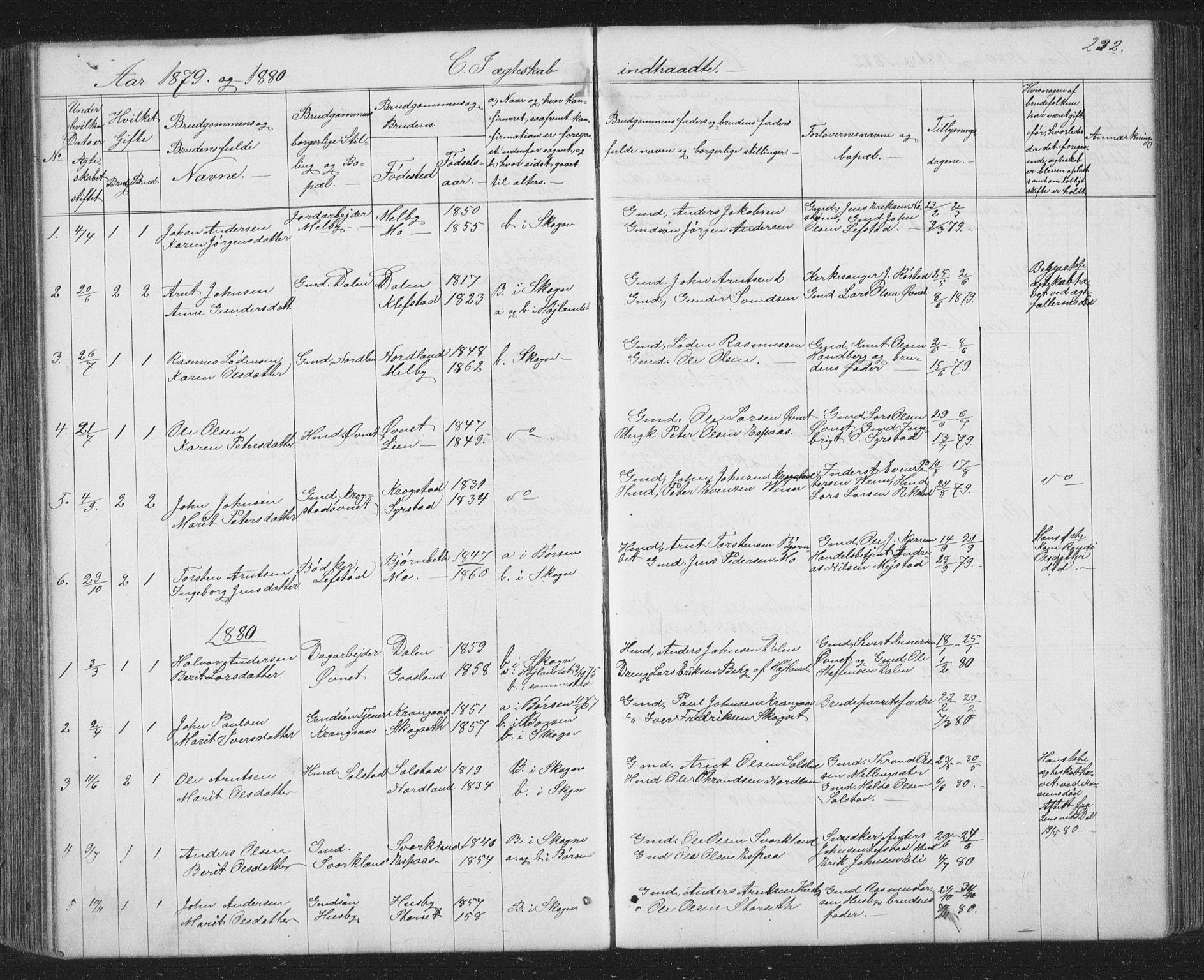 SAT, Ministerialprotokoller, klokkerbøker og fødselsregistre - Sør-Trøndelag, 667/L0798: Klokkerbok nr. 667C03, 1867-1929, s. 232