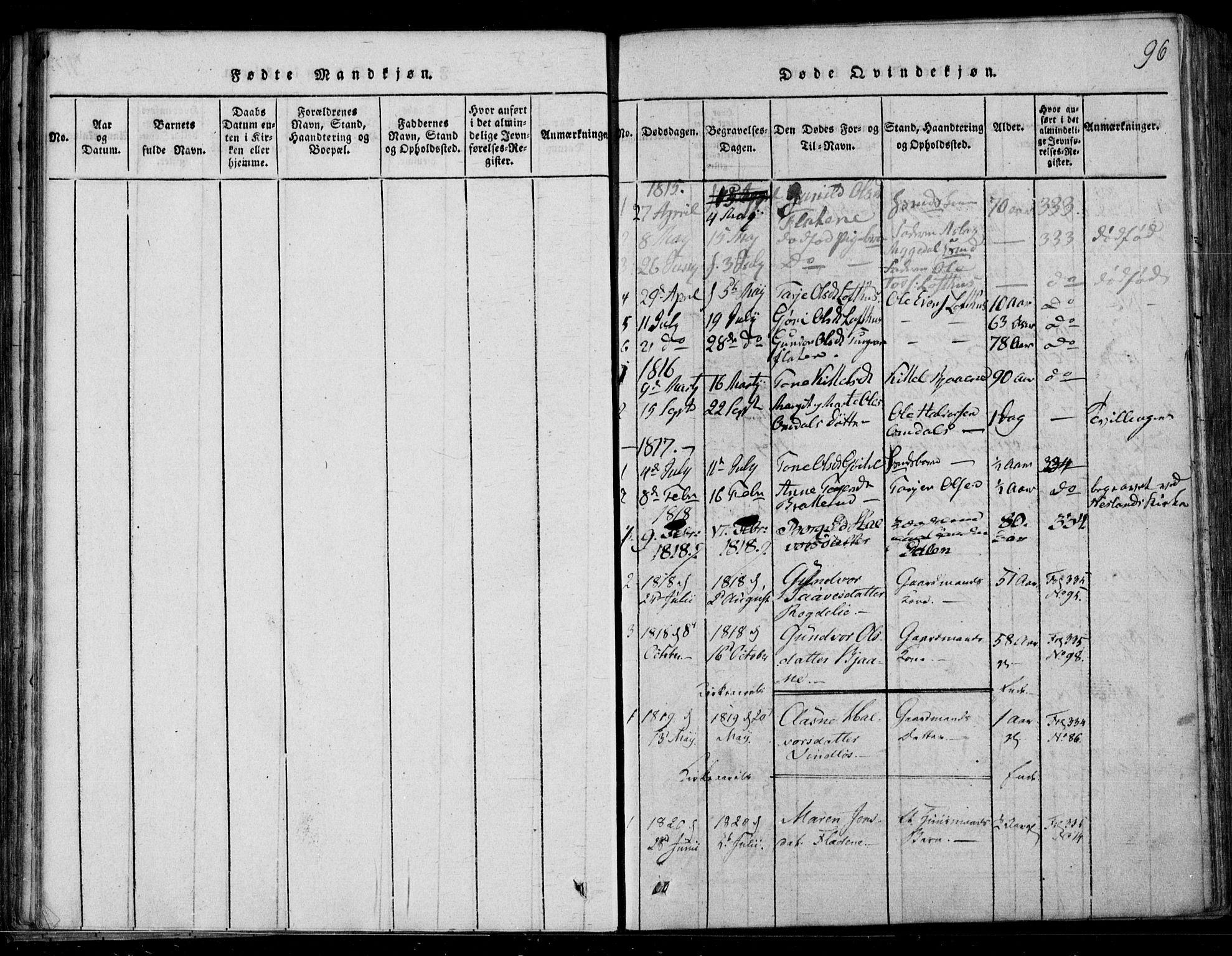 SAKO, Lårdal kirkebøker, F/Fb/L0001: Ministerialbok nr. II 1, 1815-1860, s. 96