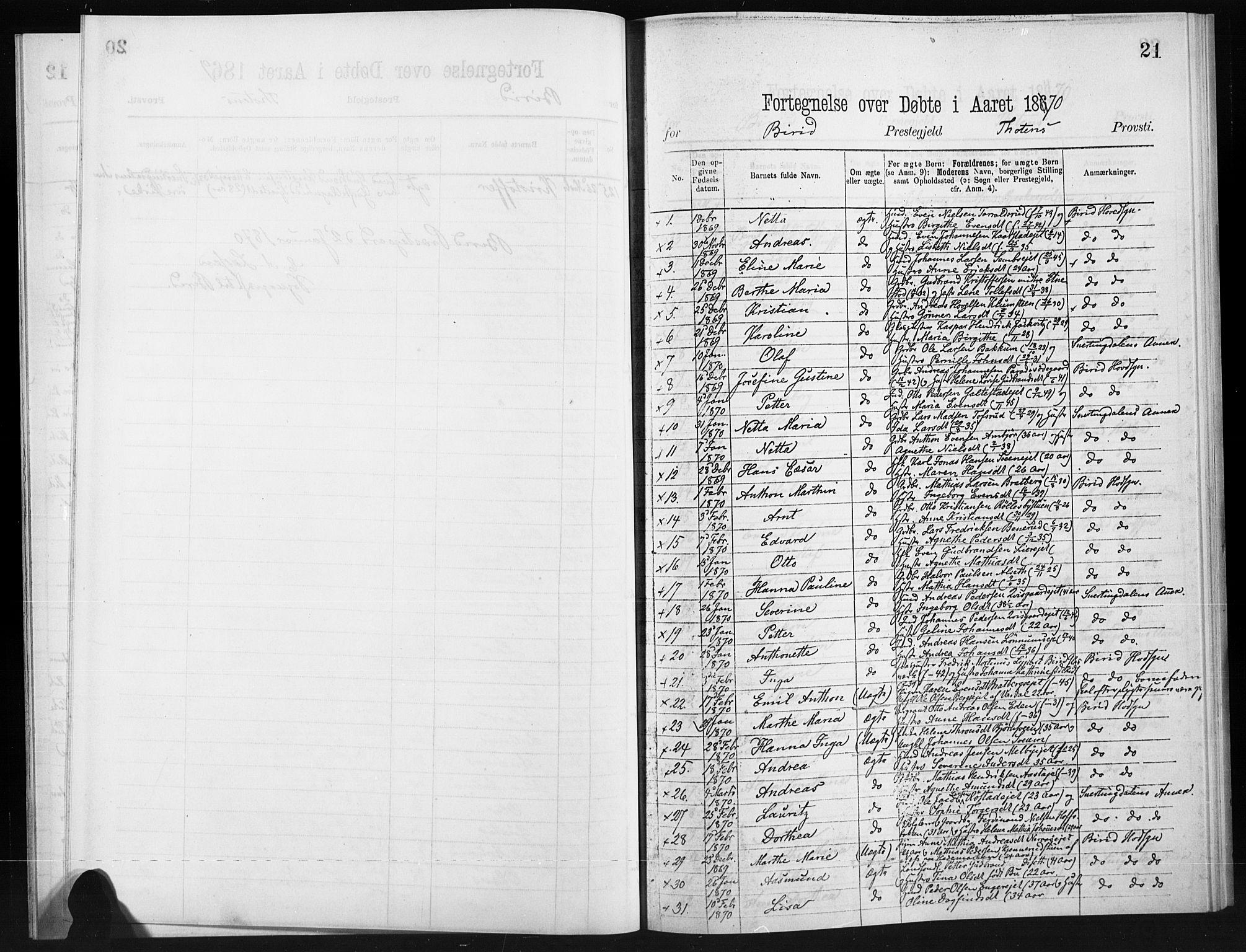 SAH, Biri prestekontor, Ministerialbok, 1866-1872, s. 21
