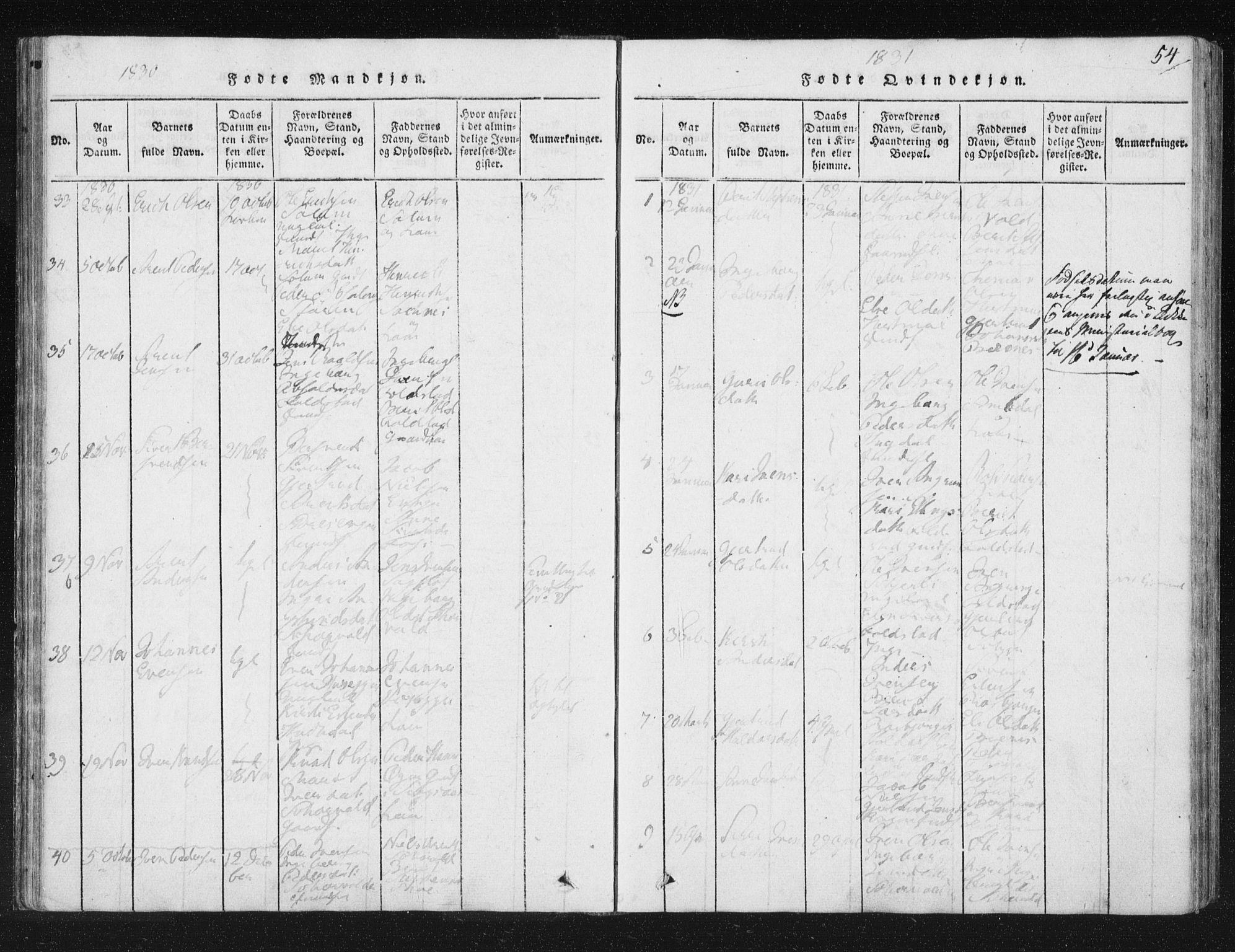 SAT, Ministerialprotokoller, klokkerbøker og fødselsregistre - Sør-Trøndelag, 687/L0996: Ministerialbok nr. 687A04, 1816-1842, s. 54
