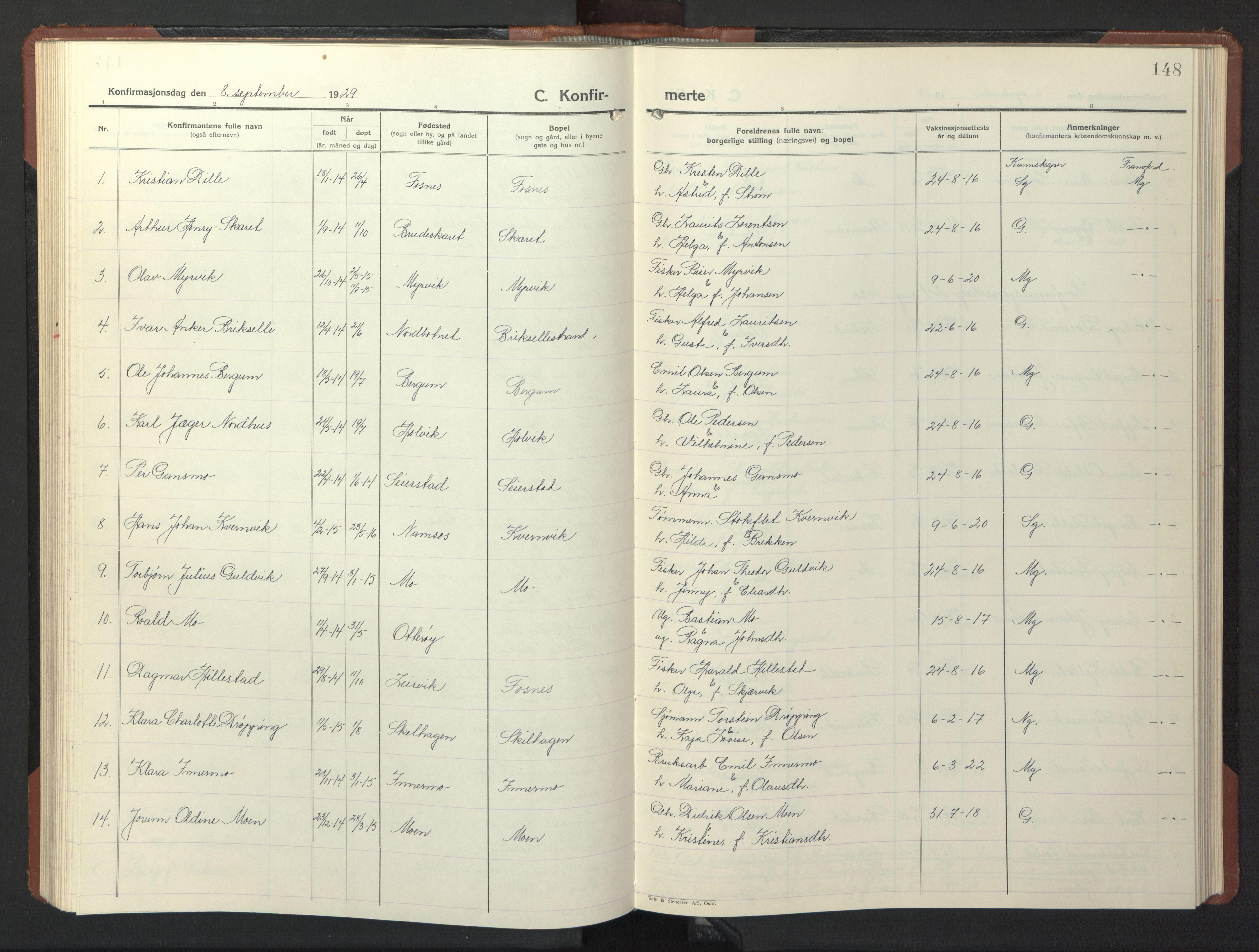 SAT, Ministerialprotokoller, klokkerbøker og fødselsregistre - Nord-Trøndelag, 773/L0625: Klokkerbok nr. 773C01, 1910-1952, s. 148