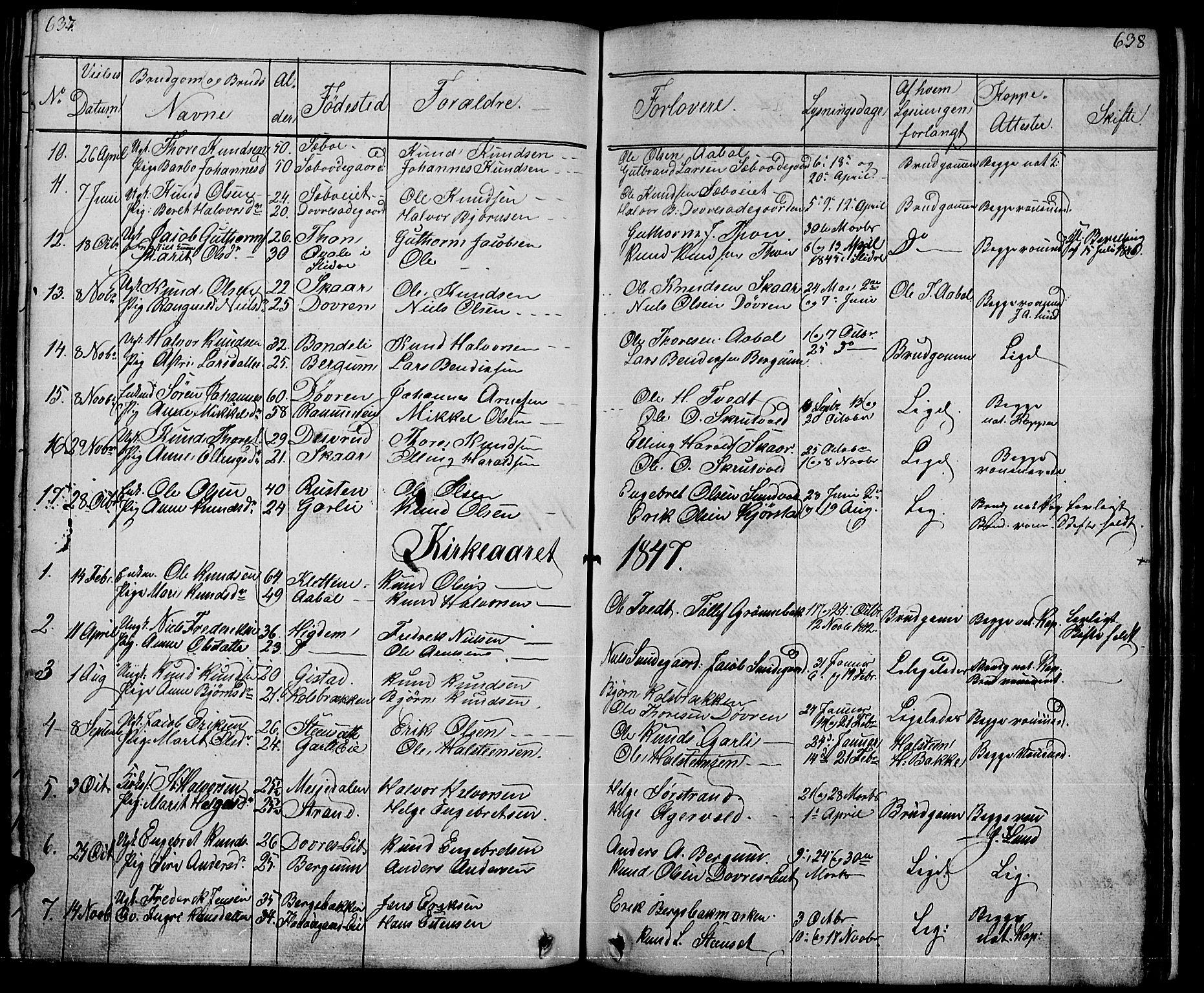 SAH, Nord-Aurdal prestekontor, Klokkerbok nr. 1, 1834-1887, s. 637-638
