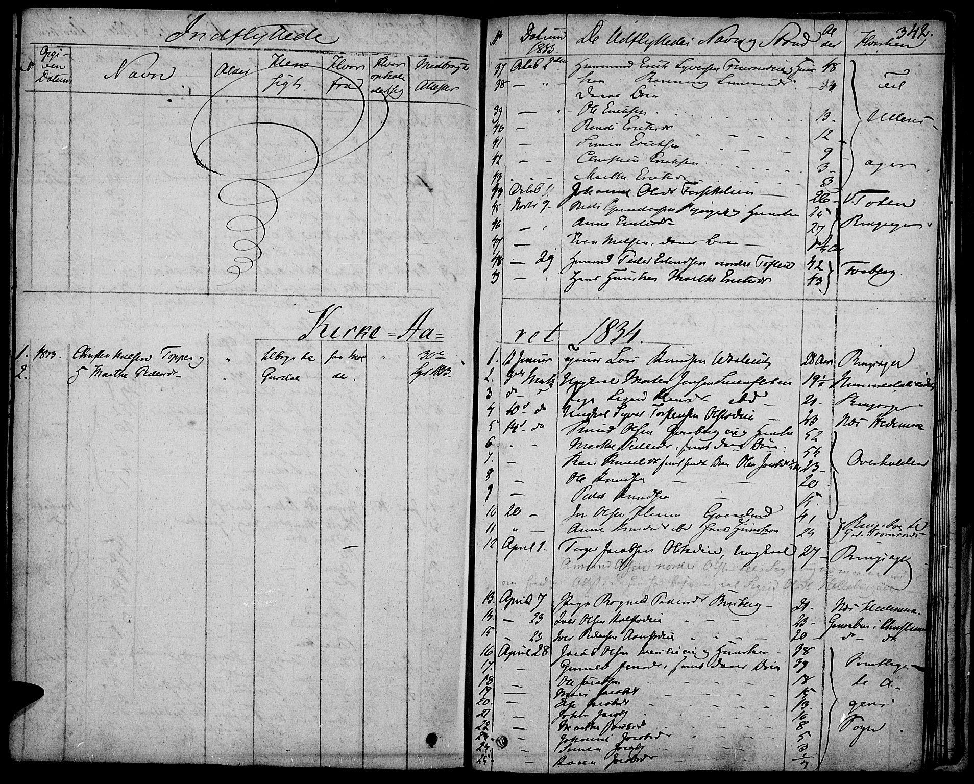 SAH, Gausdal prestekontor, Ministerialbok nr. 6, 1830-1839, s. 342