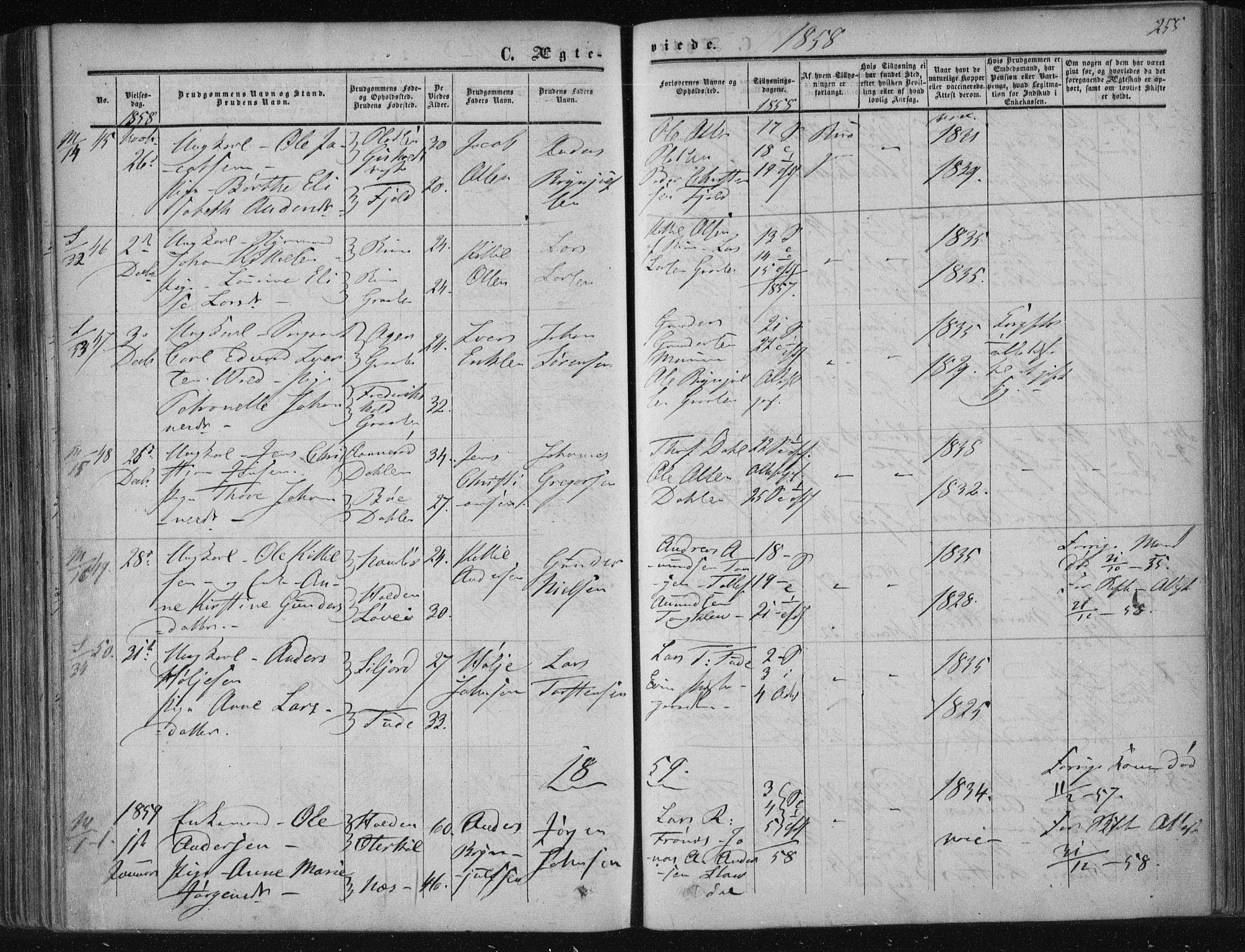 SAKO, Solum kirkebøker, F/Fa/L0007: Ministerialbok nr. I 7, 1856-1864, s. 255