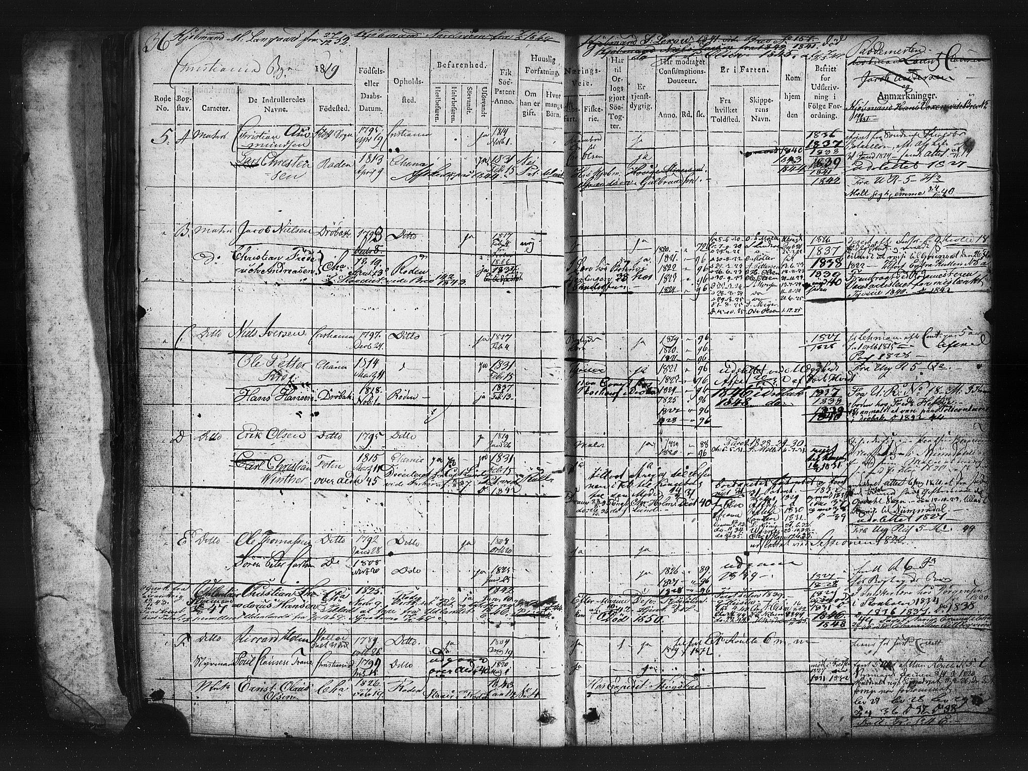 SAO, Oslo mønstringskontor, F/Fc/Fcb/L0001: Hovedrulle, 1819, s. 36