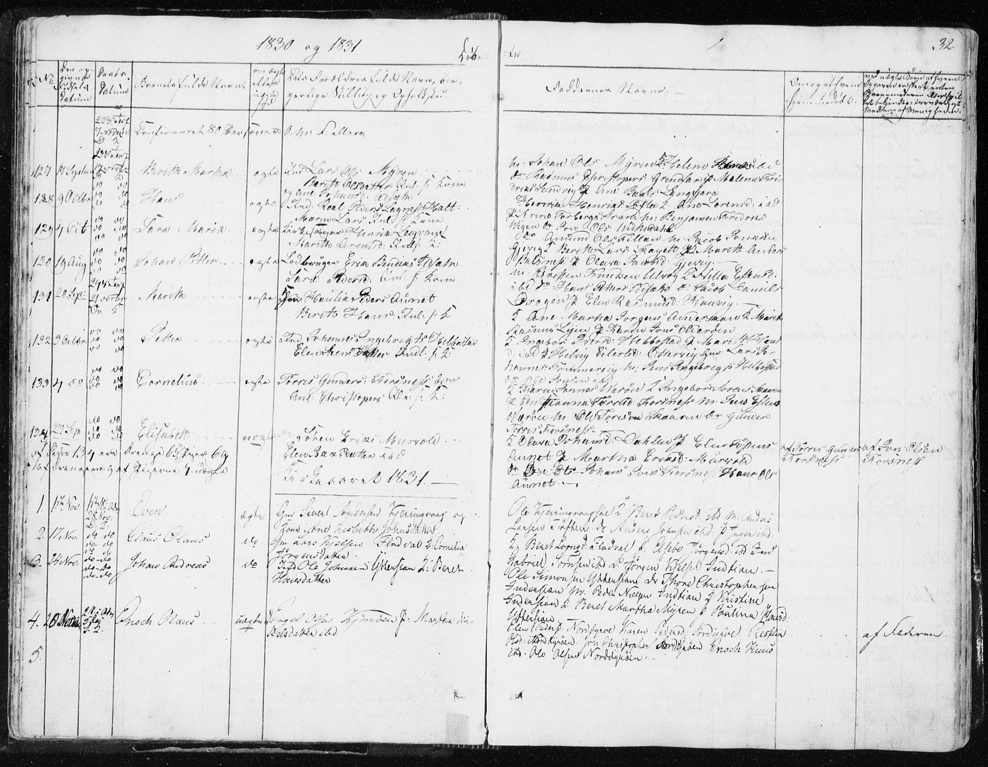 SAT, Ministerialprotokoller, klokkerbøker og fødselsregistre - Sør-Trøndelag, 634/L0528: Ministerialbok nr. 634A04, 1827-1842, s. 32