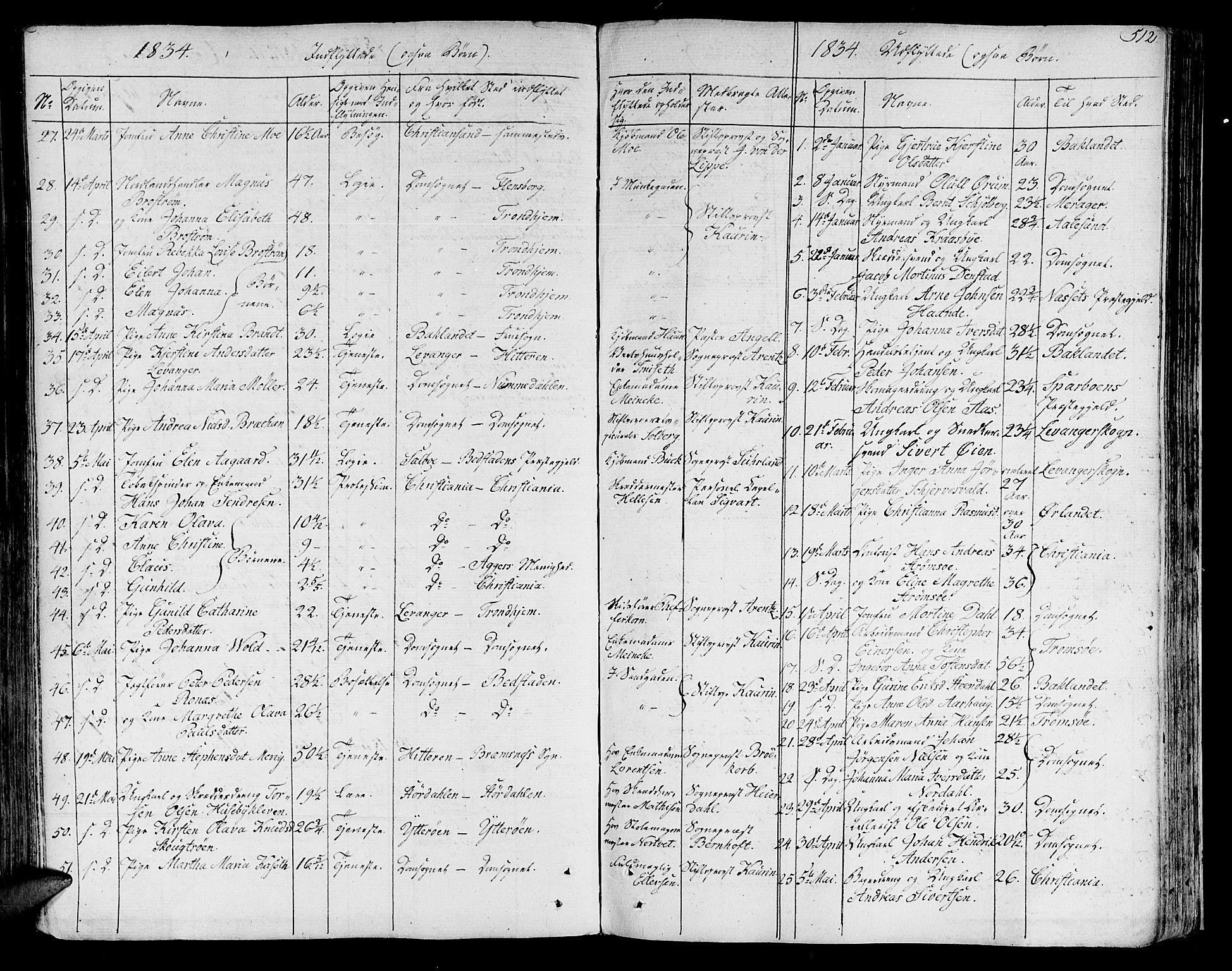SAT, Ministerialprotokoller, klokkerbøker og fødselsregistre - Sør-Trøndelag, 602/L0109: Ministerialbok nr. 602A07, 1821-1840, s. 512