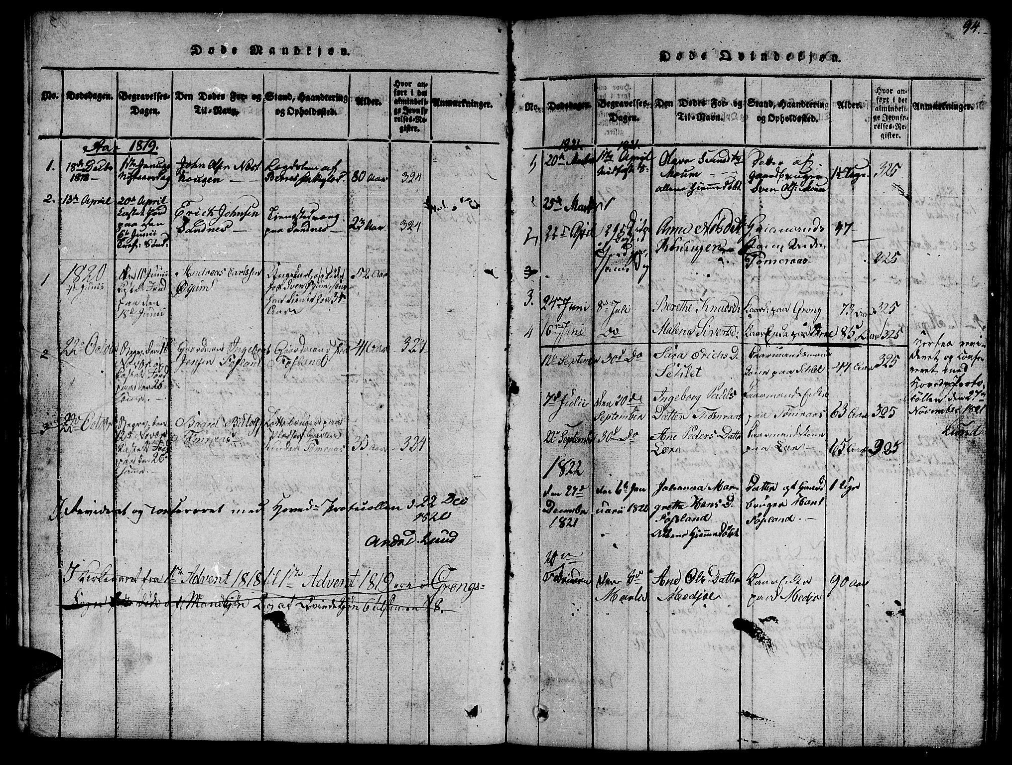 SAT, Ministerialprotokoller, klokkerbøker og fødselsregistre - Nord-Trøndelag, 758/L0521: Klokkerbok nr. 758C01, 1816-1825, s. 94