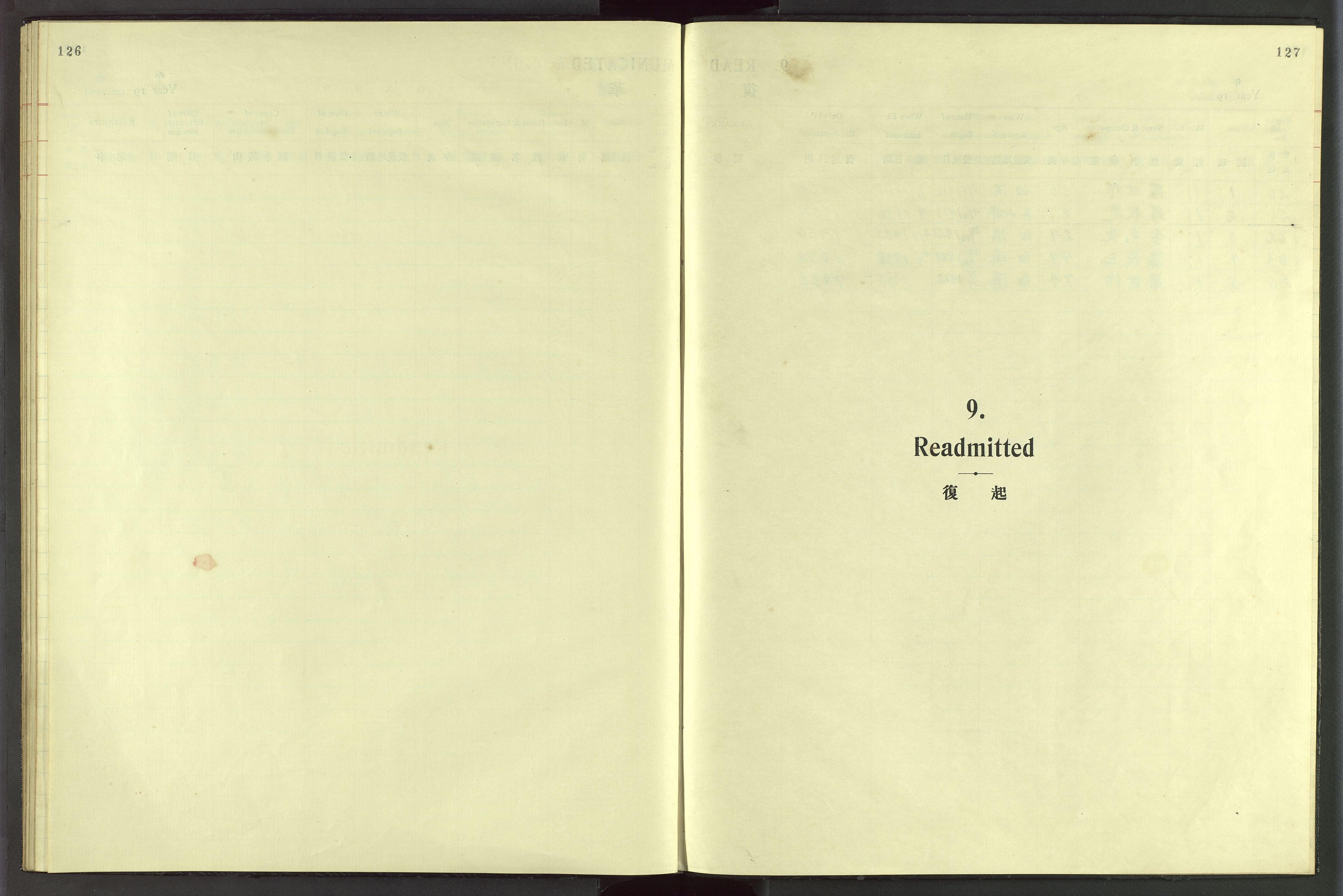 VID, Det Norske Misjonsselskap - utland - Kina (Hunan), Dm/L0049: Ministerialbok nr. 87, 1908-1947, s. 126-127