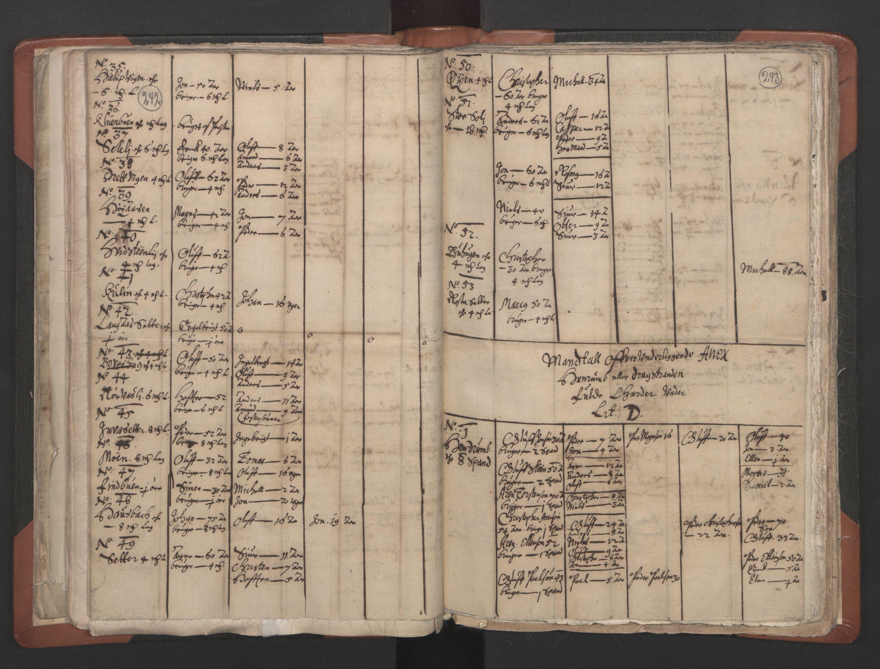 RA, Sogneprestenes manntall 1664-1666, nr. 32: Innherad prosti, 1664-1666, s. 242-243