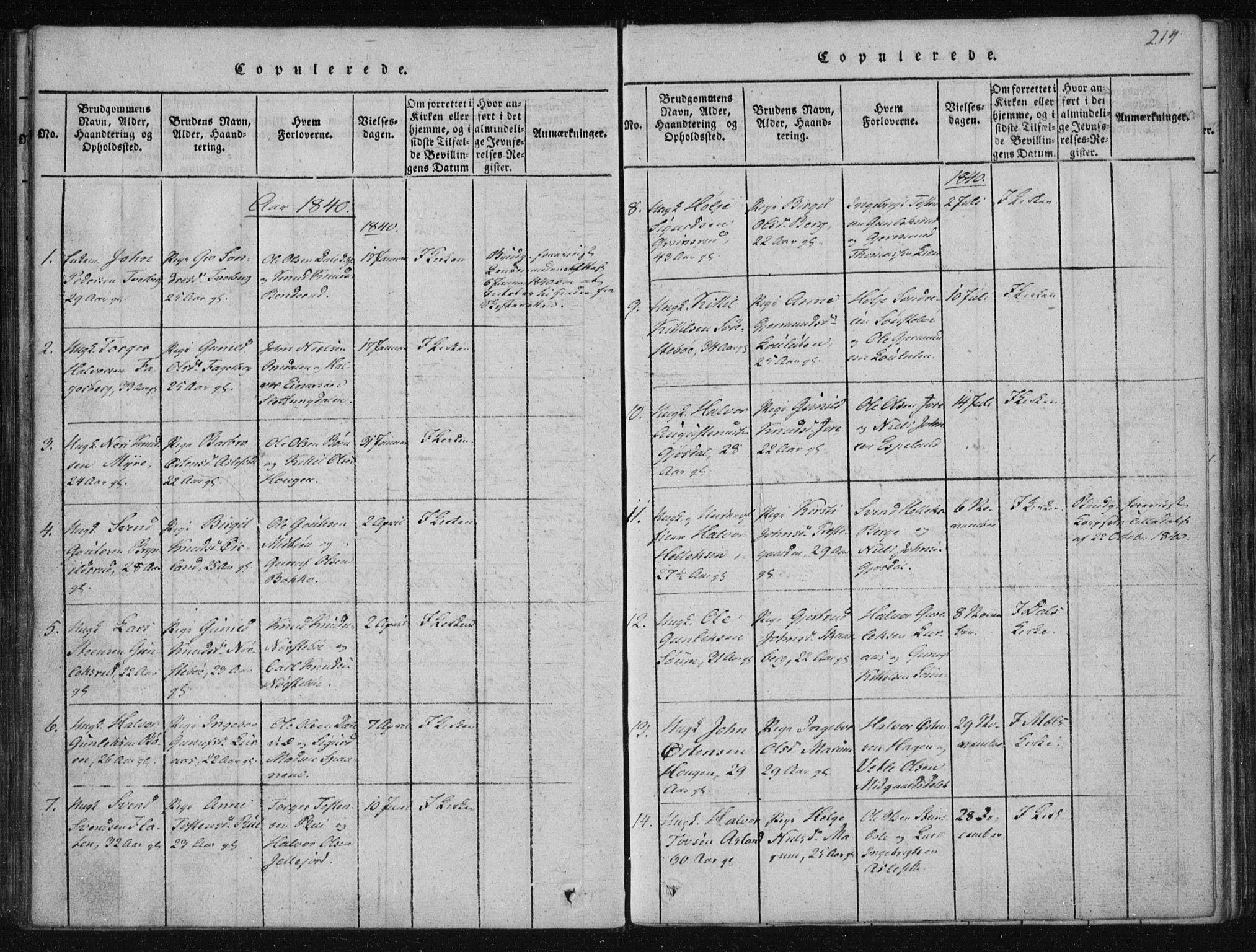 SAKO, Tinn kirkebøker, F/Fa/L0004: Ministerialbok nr. I 4, 1815-1843, s. 214