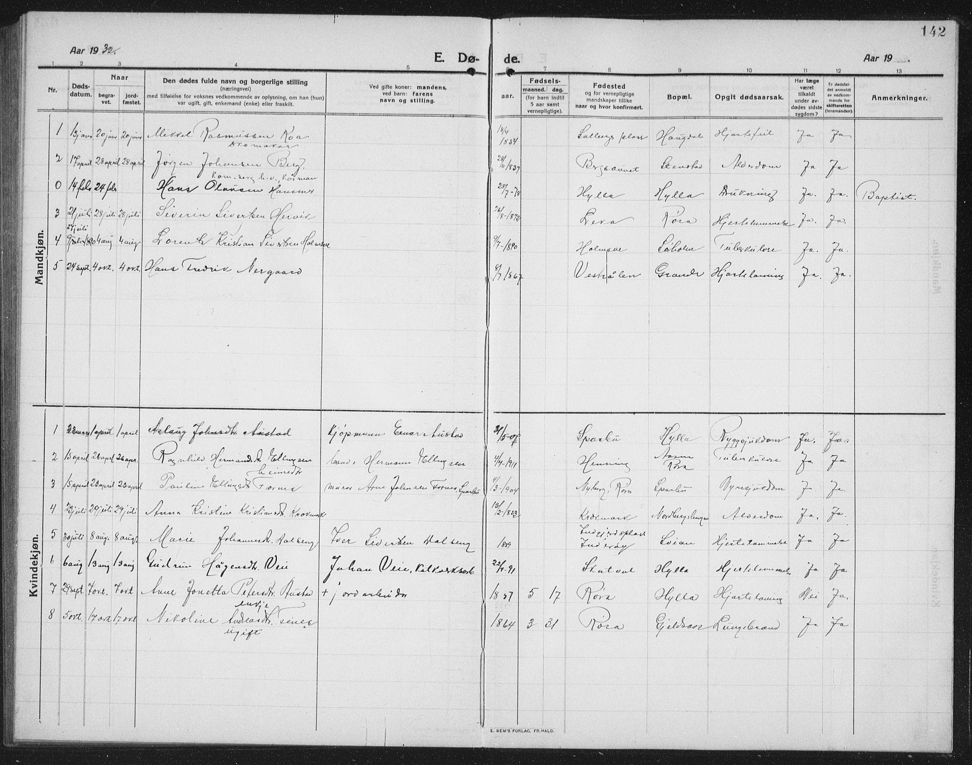 SAT, Ministerialprotokoller, klokkerbøker og fødselsregistre - Nord-Trøndelag, 731/L0312: Klokkerbok nr. 731C03, 1911-1935, s. 142