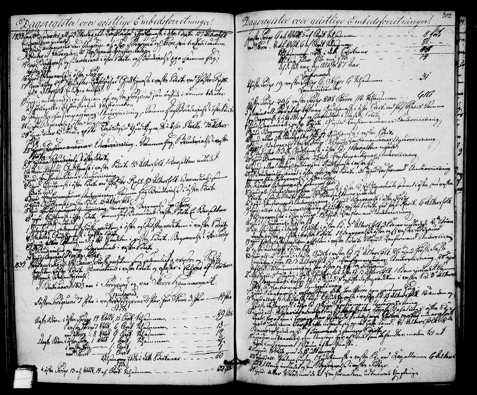 SAKO, Porsgrunn kirkebøker , F/Fa/L0005: Ministerialbok nr. 5, 1828-1840, s. 302