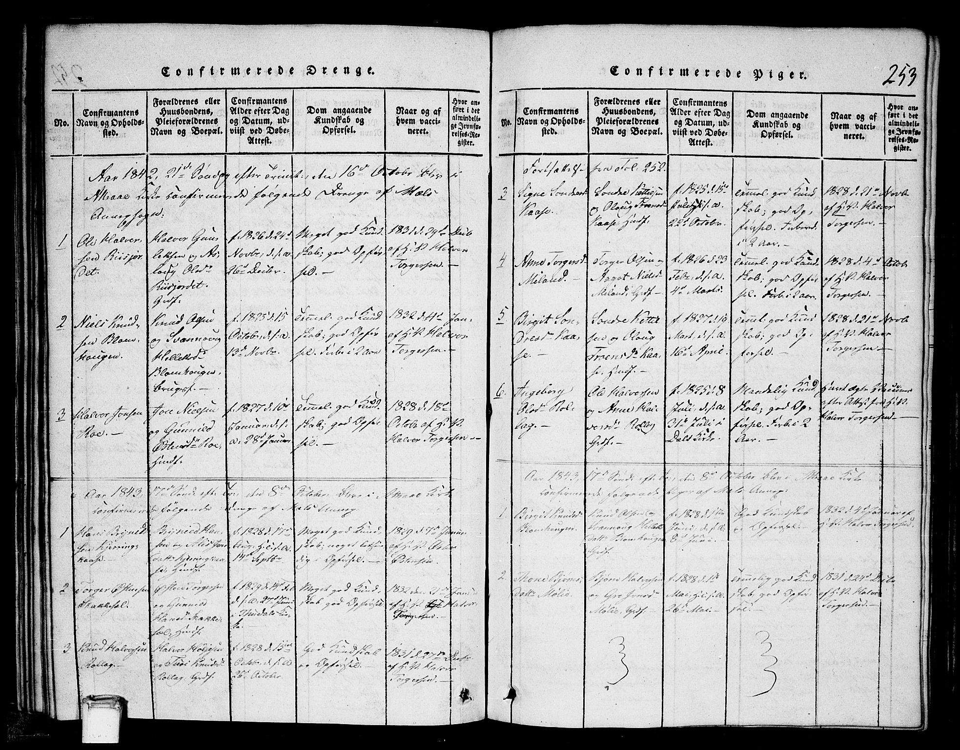 SAKO, Tinn kirkebøker, G/Gb/L0001: Klokkerbok nr. II 1 /1, 1815-1850, s. 253