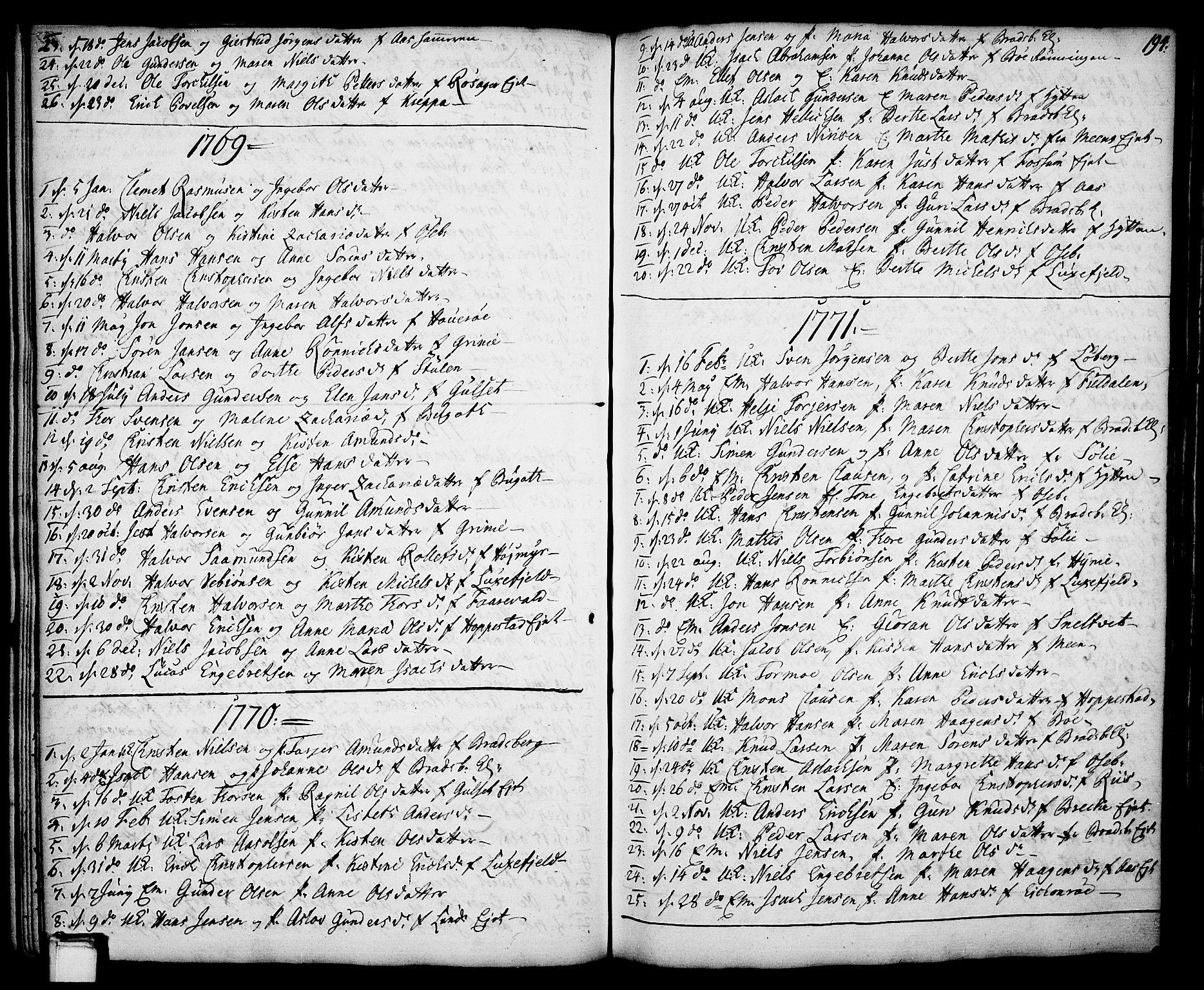 SAKO, Gjerpen kirkebøker, F/Fa/L0002: Ministerialbok nr. 2, 1747-1795, s. 194