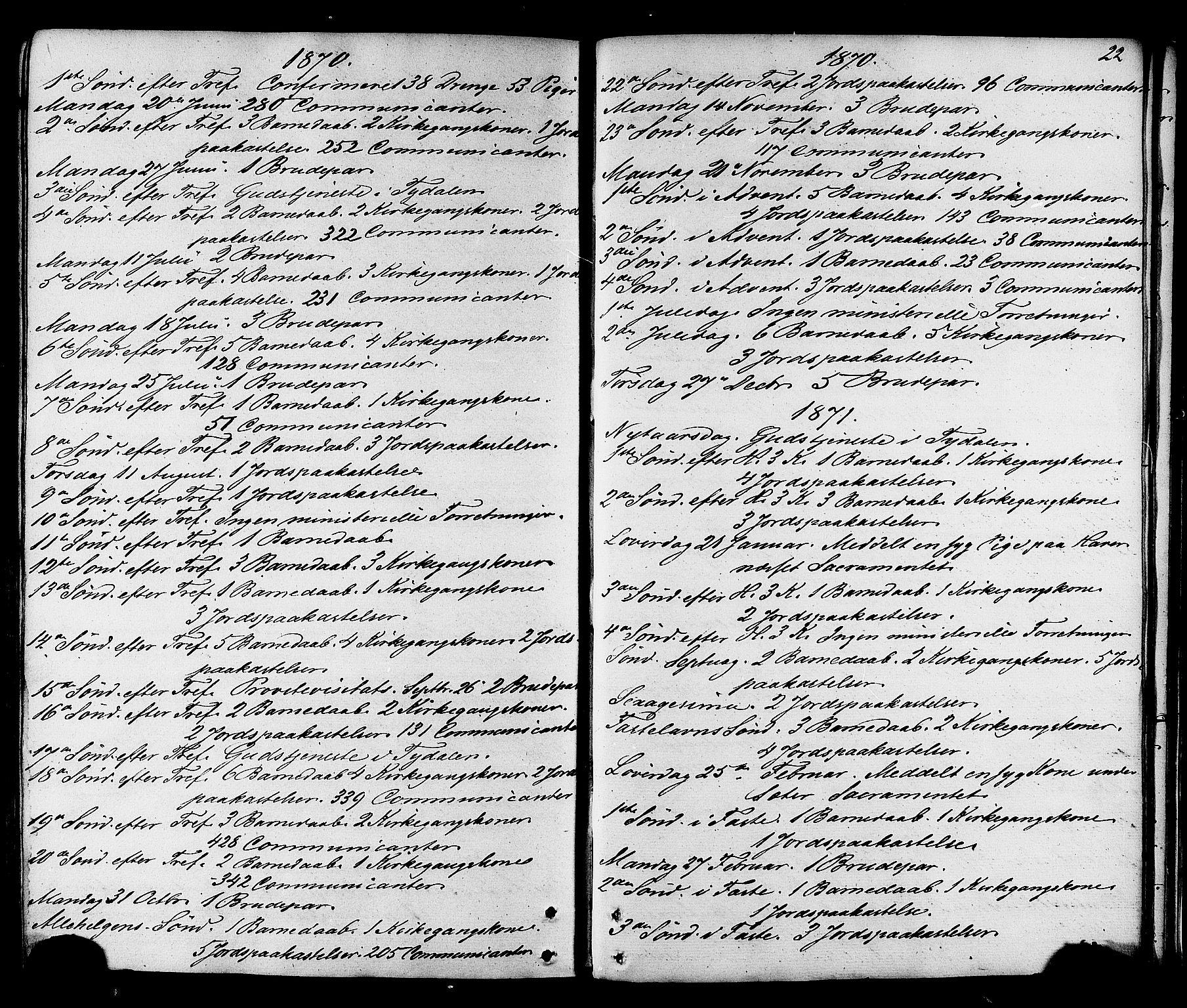 SAT, Ministerialprotokoller, klokkerbøker og fødselsregistre - Sør-Trøndelag, 695/L1147: Ministerialbok nr. 695A07, 1860-1877, s. 22